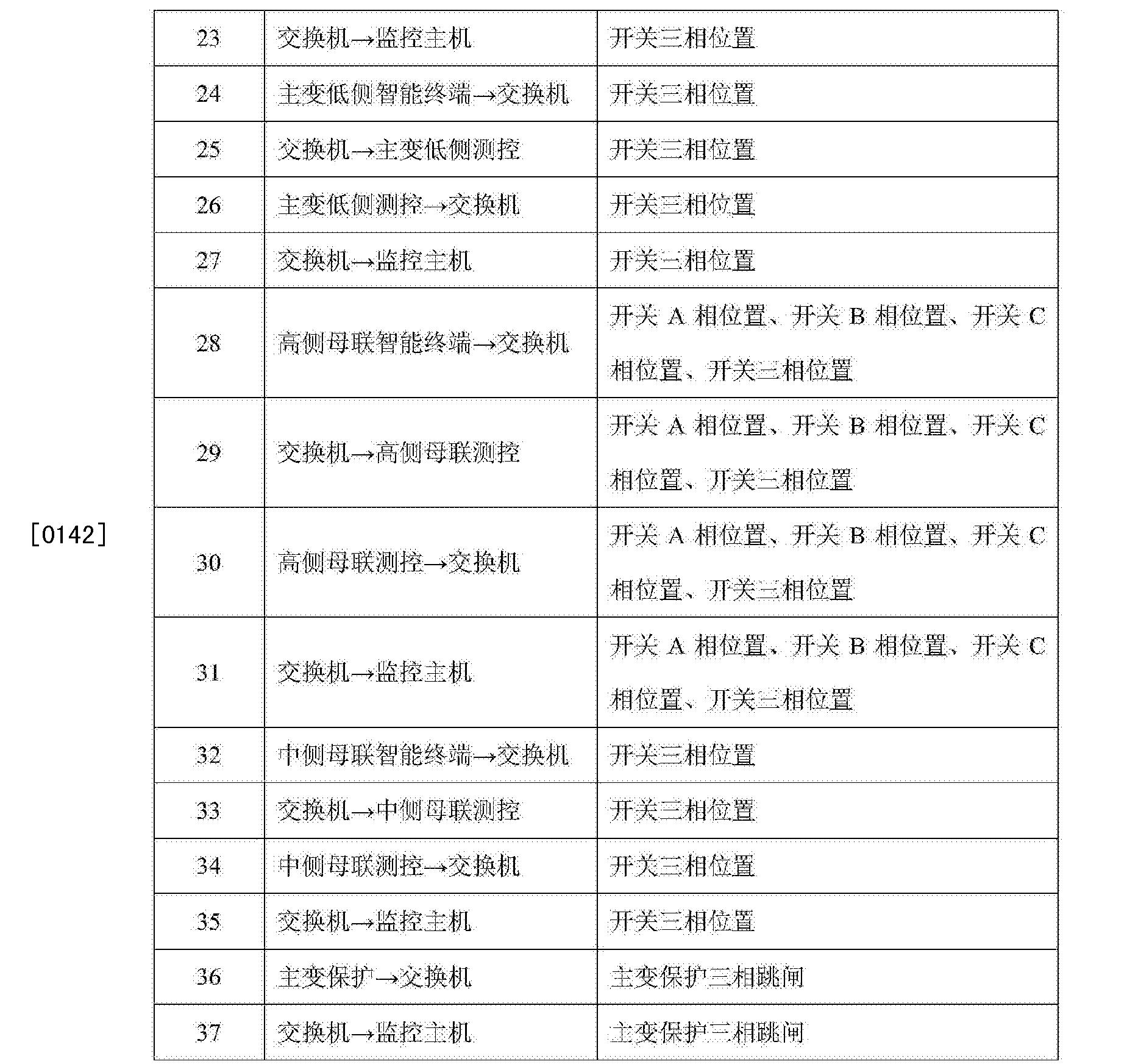 Figure CN105573283AD00221