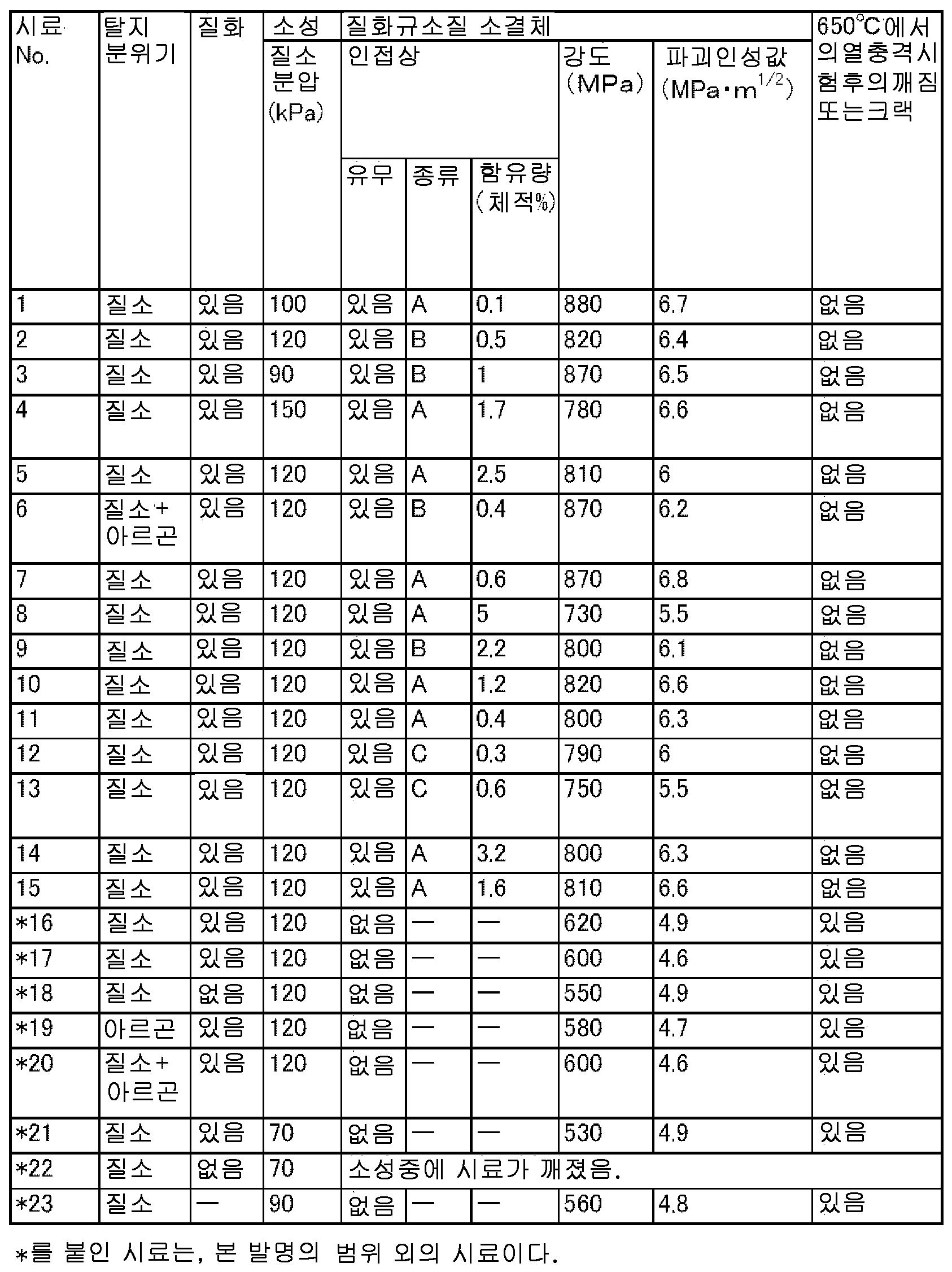 Figure 112006013608198-PCT00002