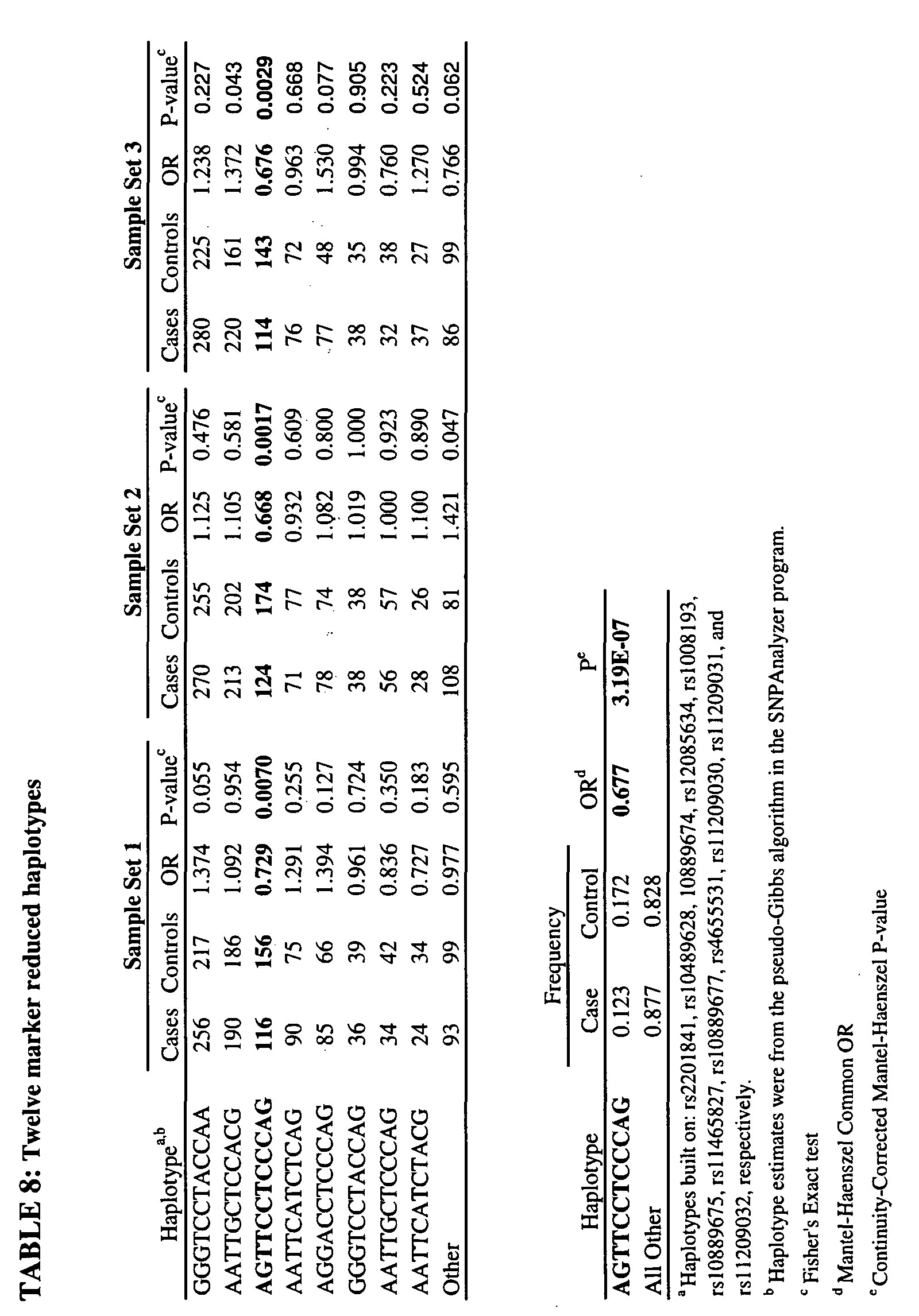 WO2010002891A1 - Genetic polymorphisms associated with autoinflammatory  diseases 279f80db1a51c