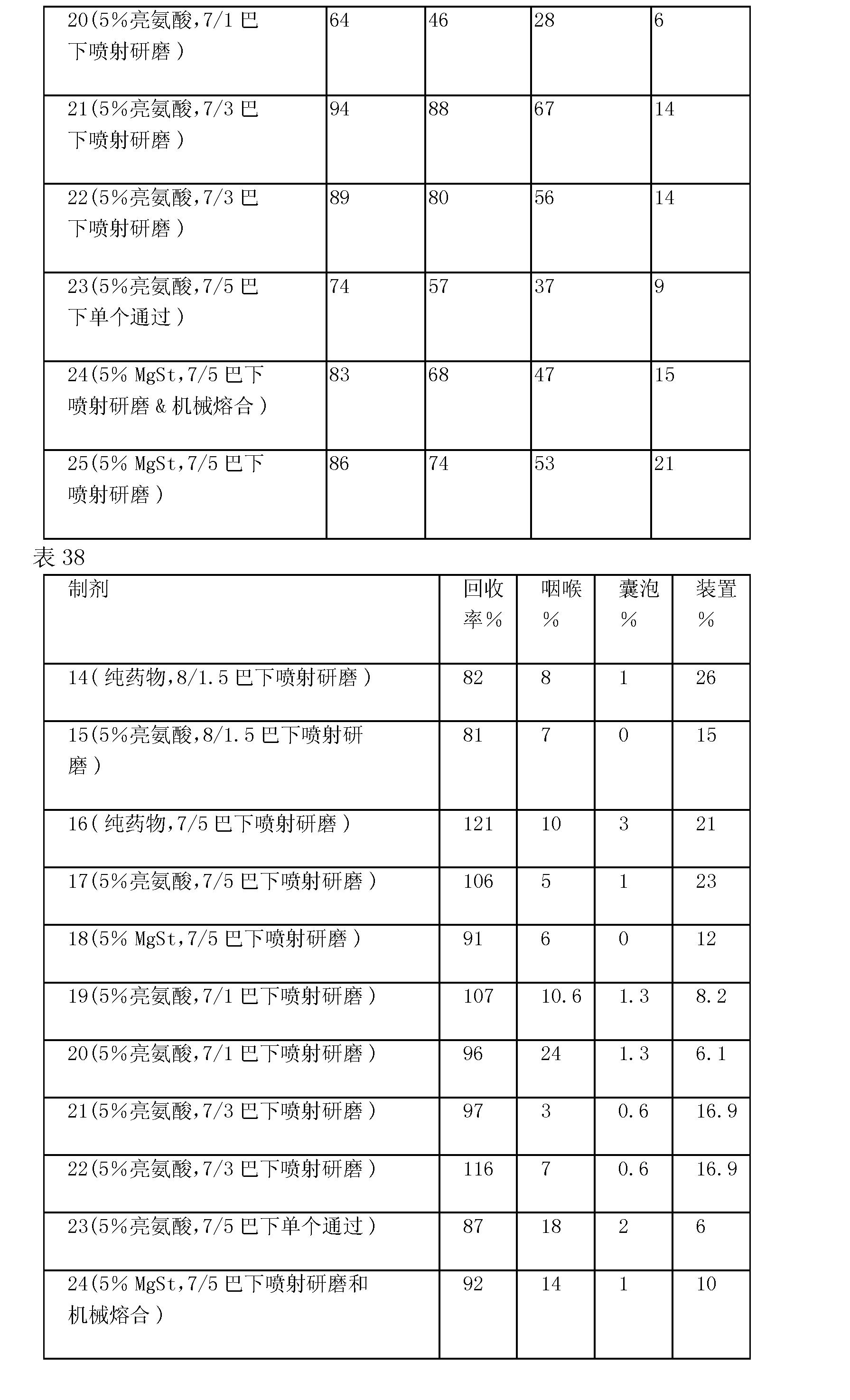 Figure CN1805731BD00821