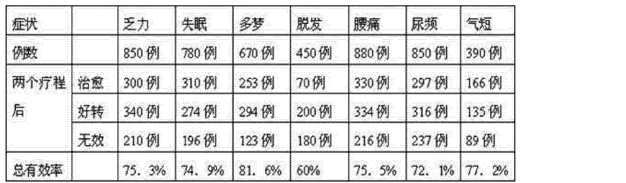 Figure CN102335286AD00041