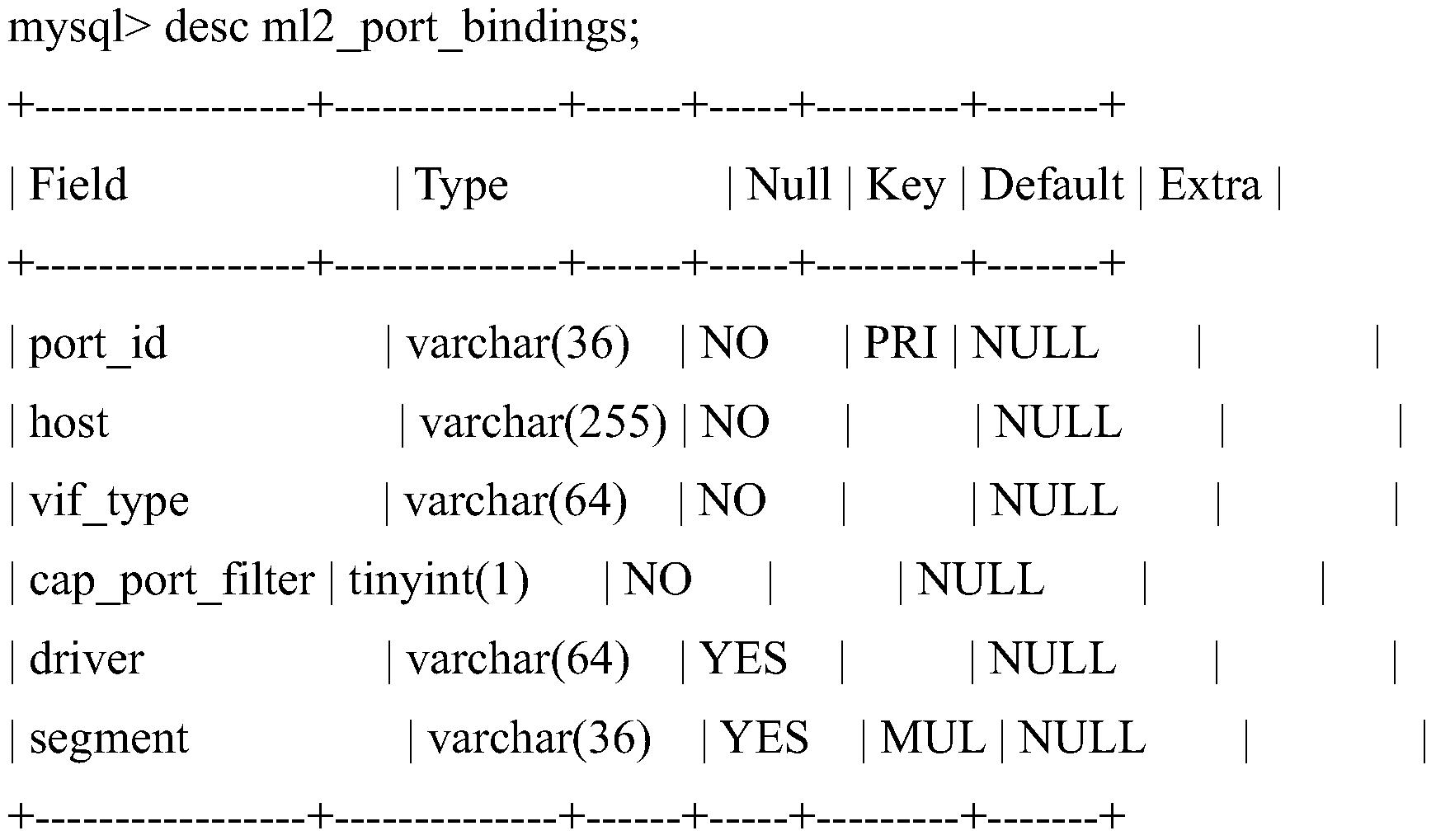 Figure PCTCN2015088273-appb-000004