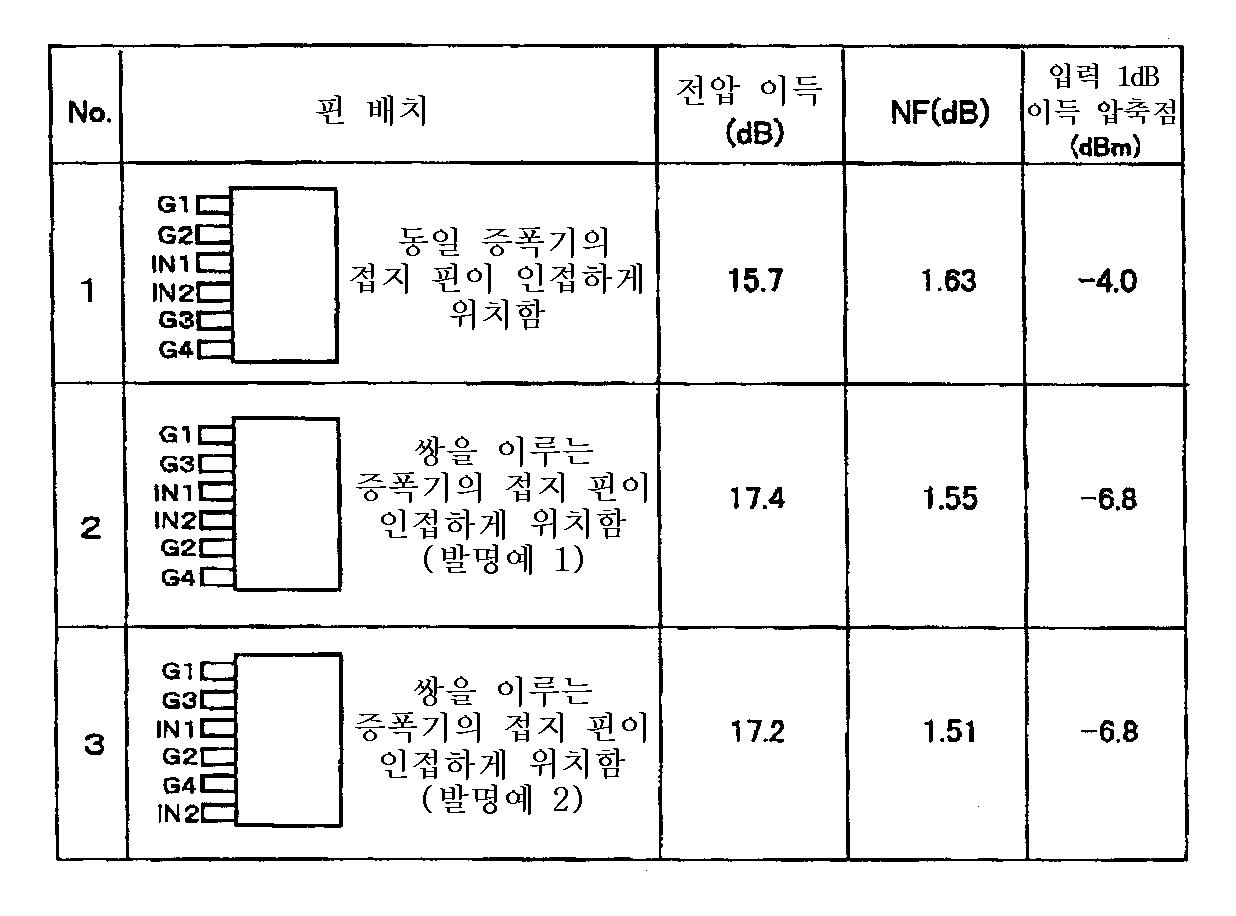 Figure 112006031052641-pat00015