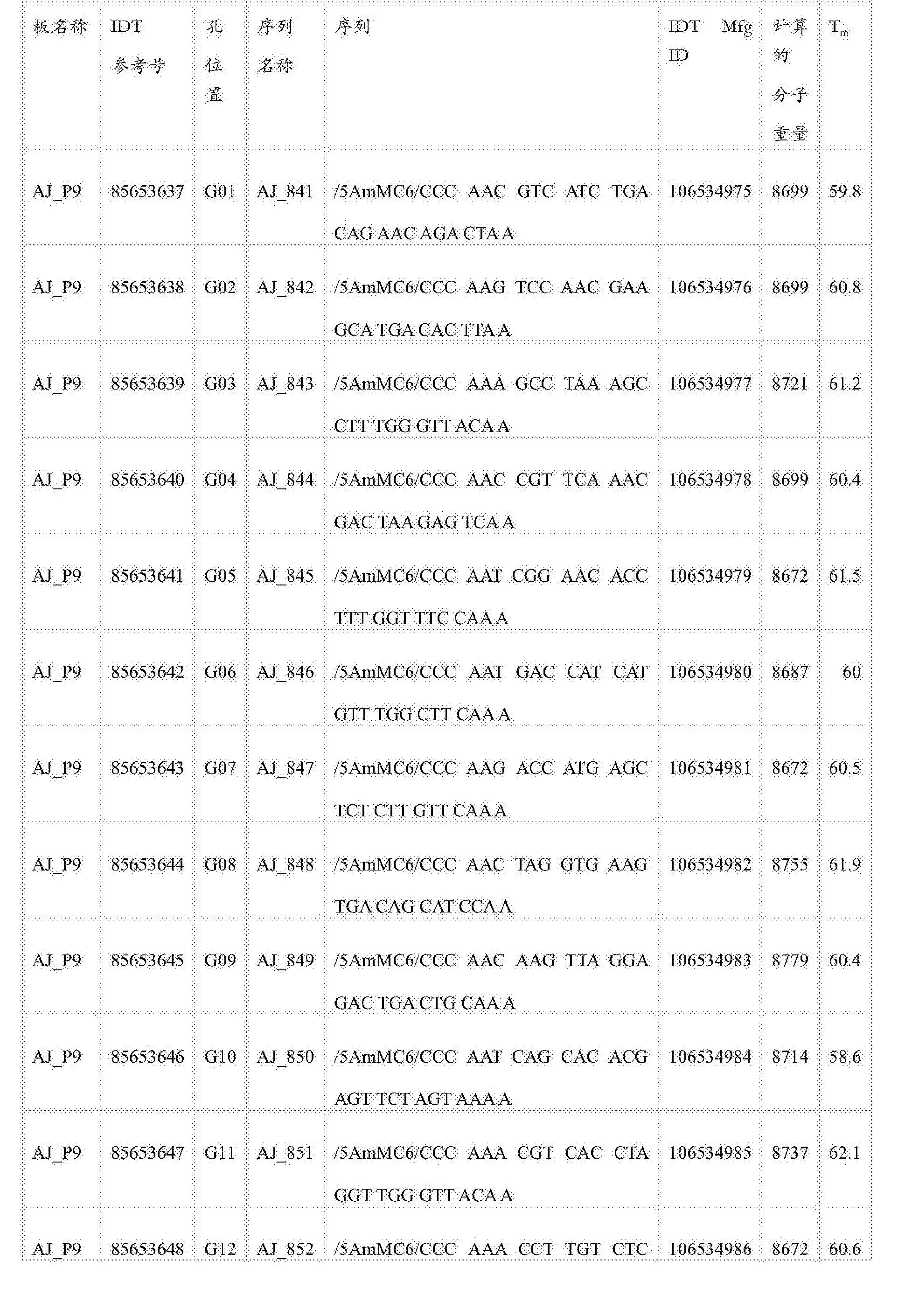 Figure CN105745528AD01061