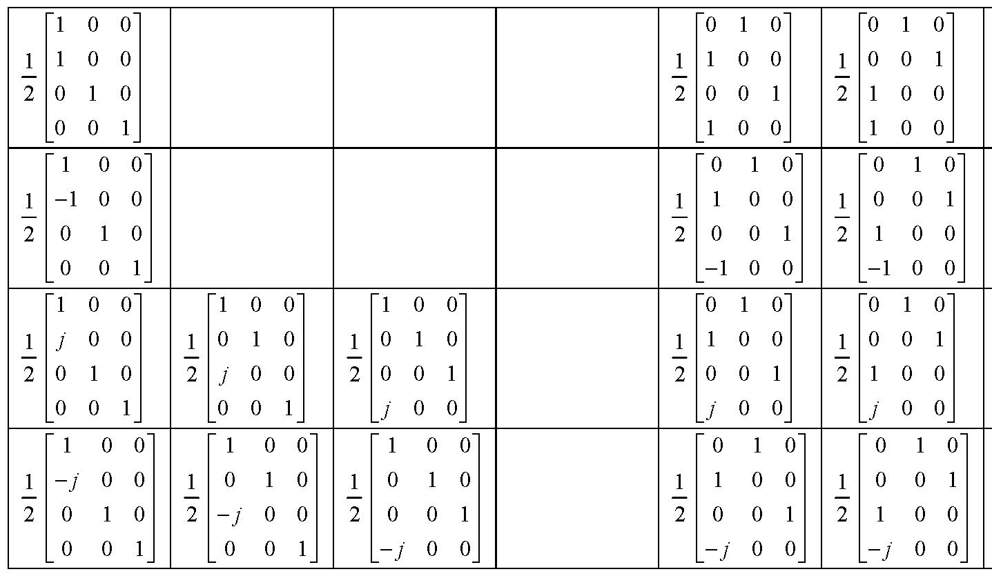 Figure 112010009825391-pat00980
