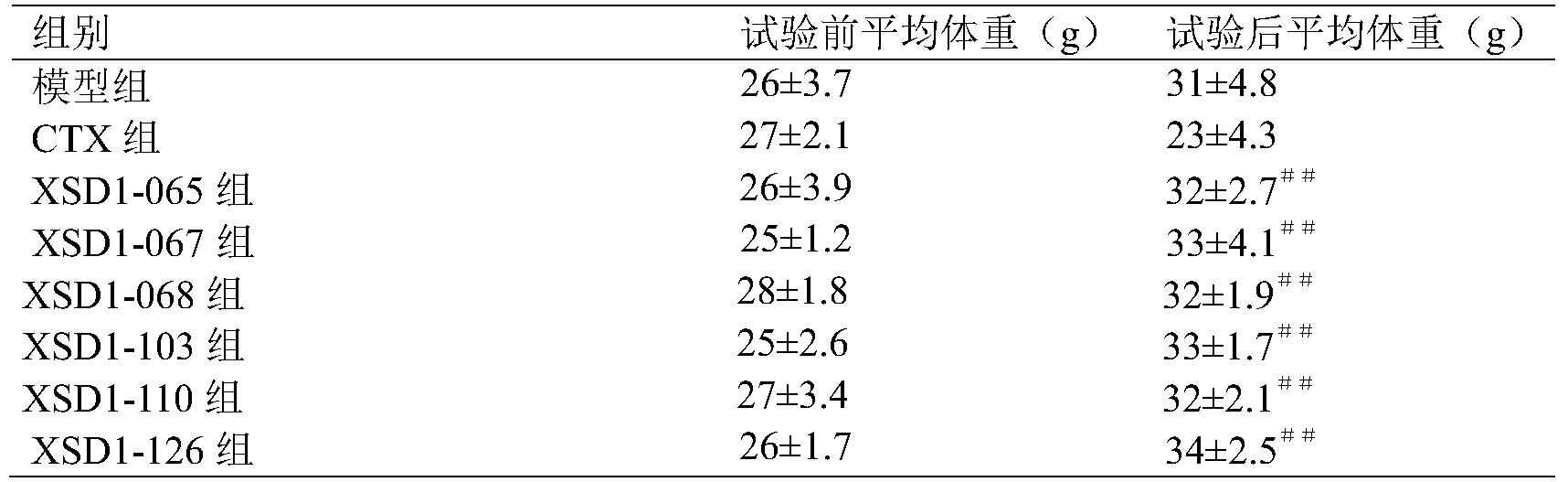 Figure PCTCN2017084604-appb-000339