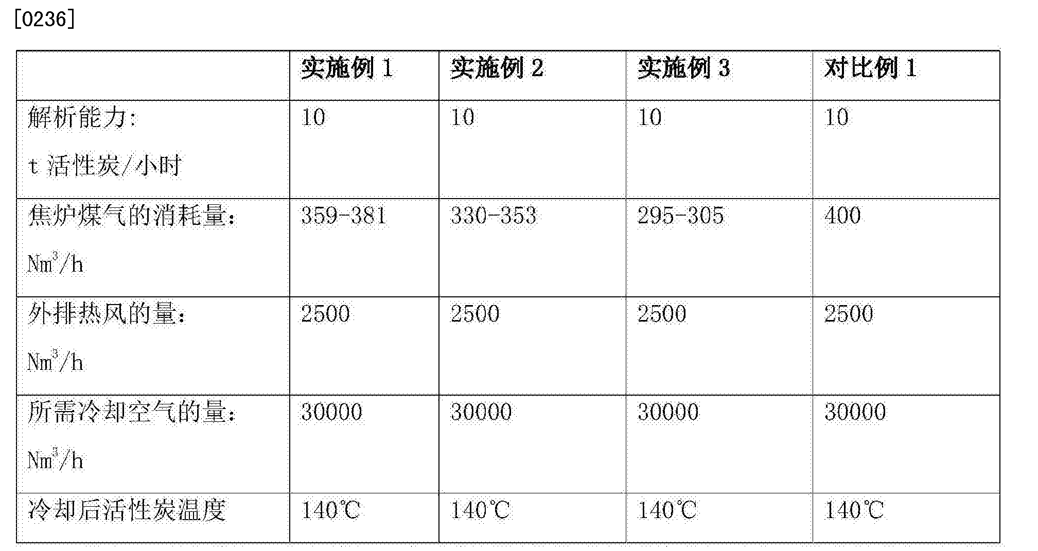 Figure CN105618019AD00271