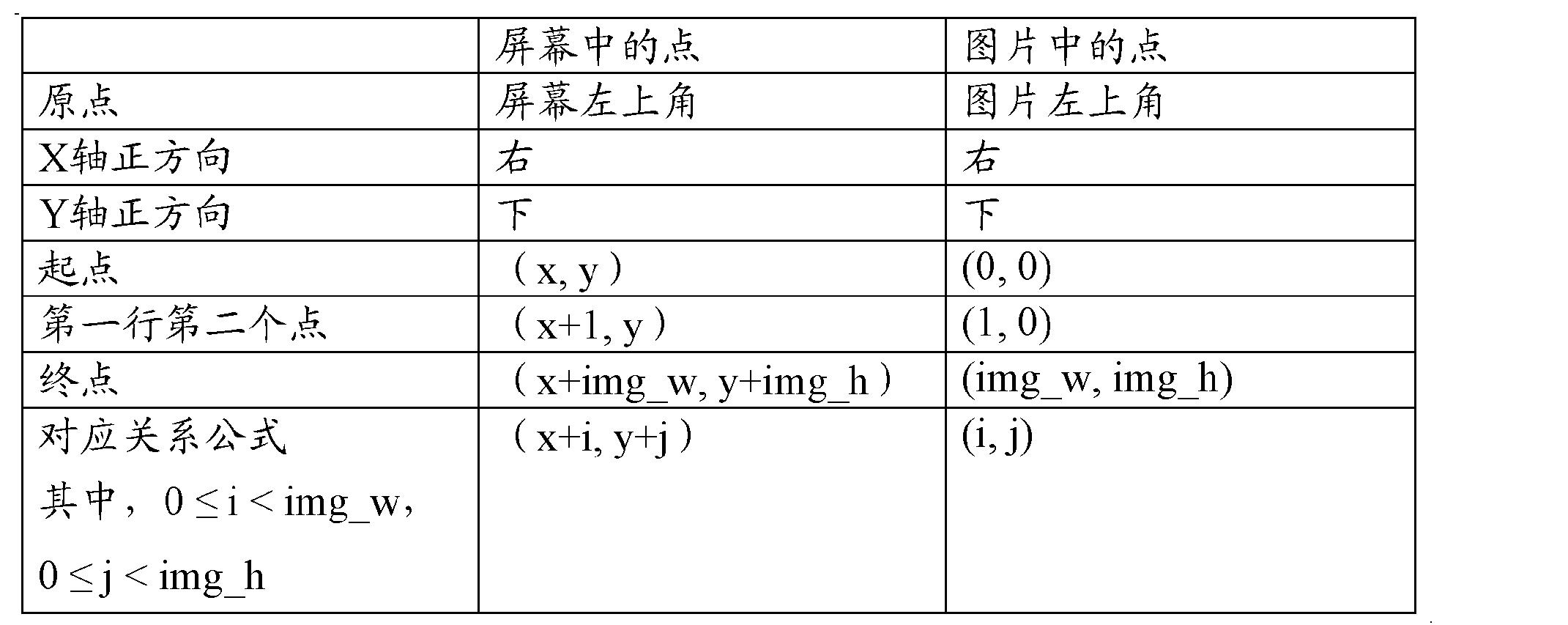 Figure CN102394053AD00081
