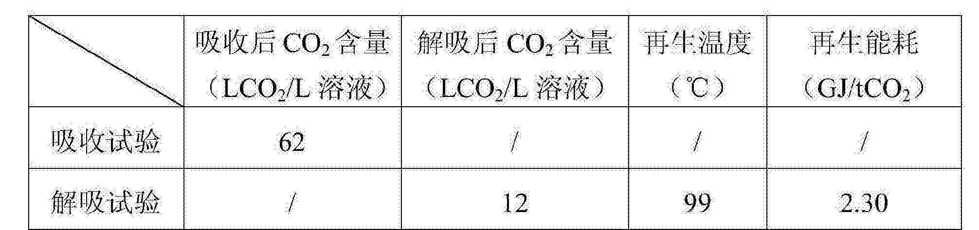 Figure CN105413396AD00091