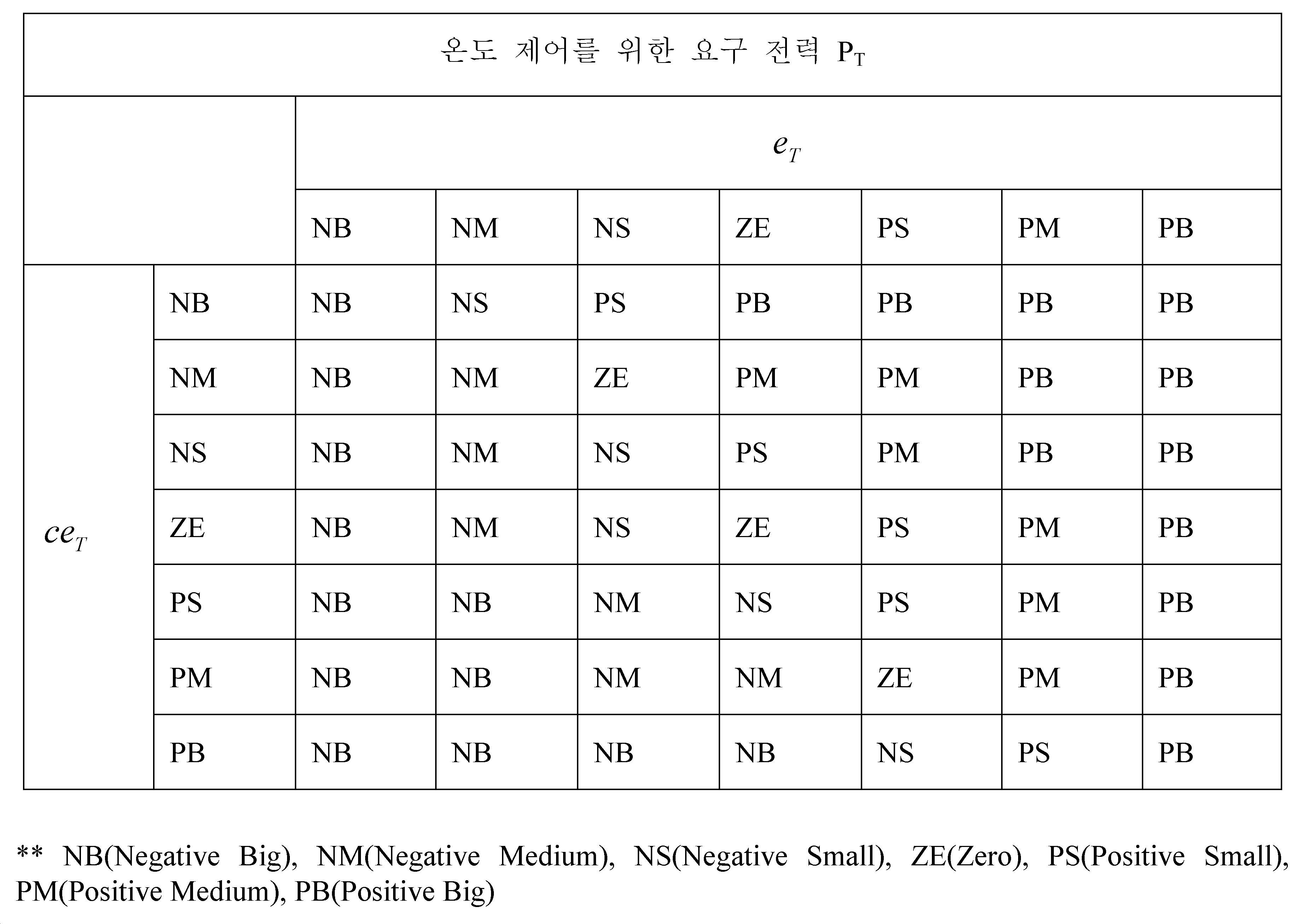 Figure 112017069133970-pat00022