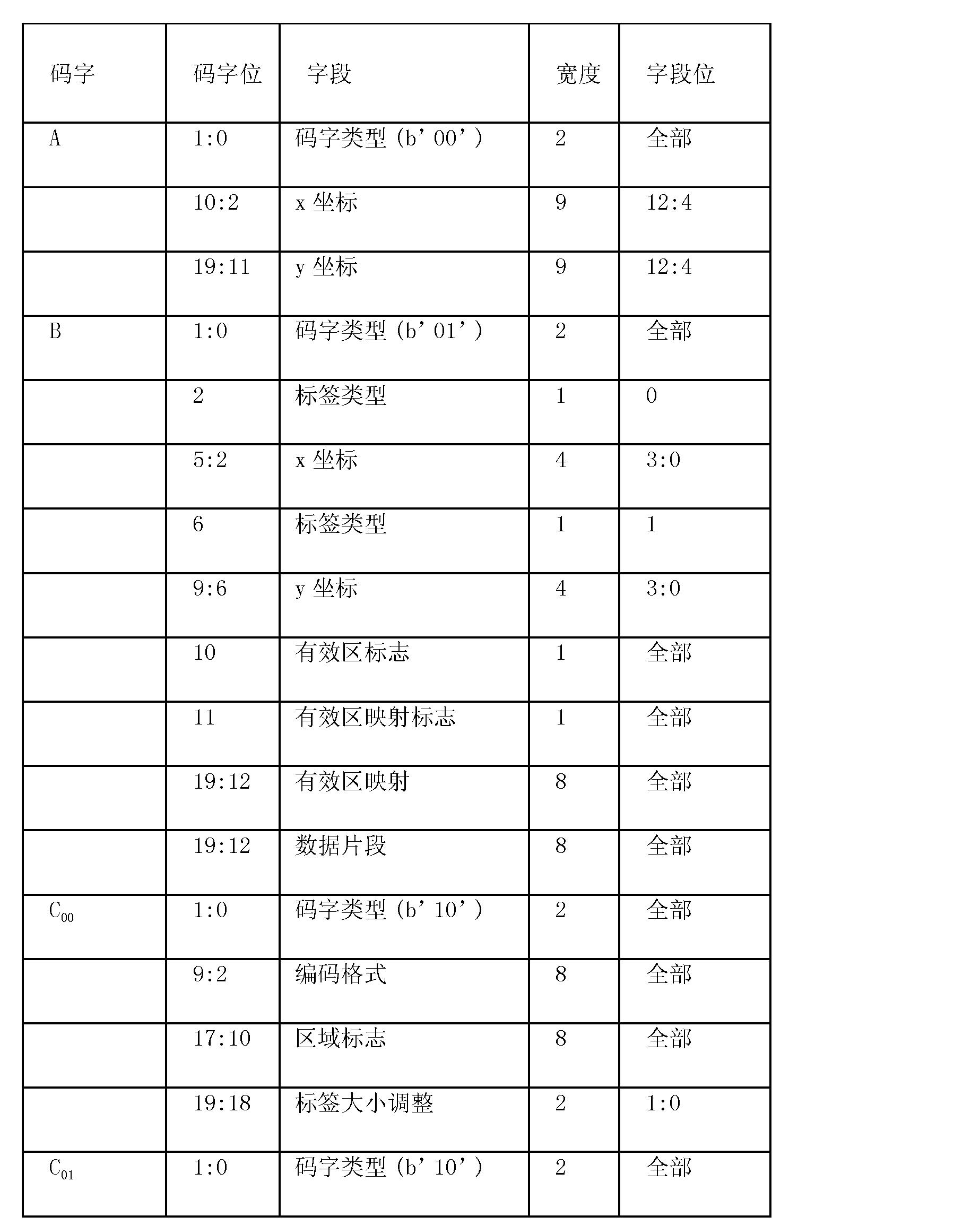 Figure CN101006454BD00612