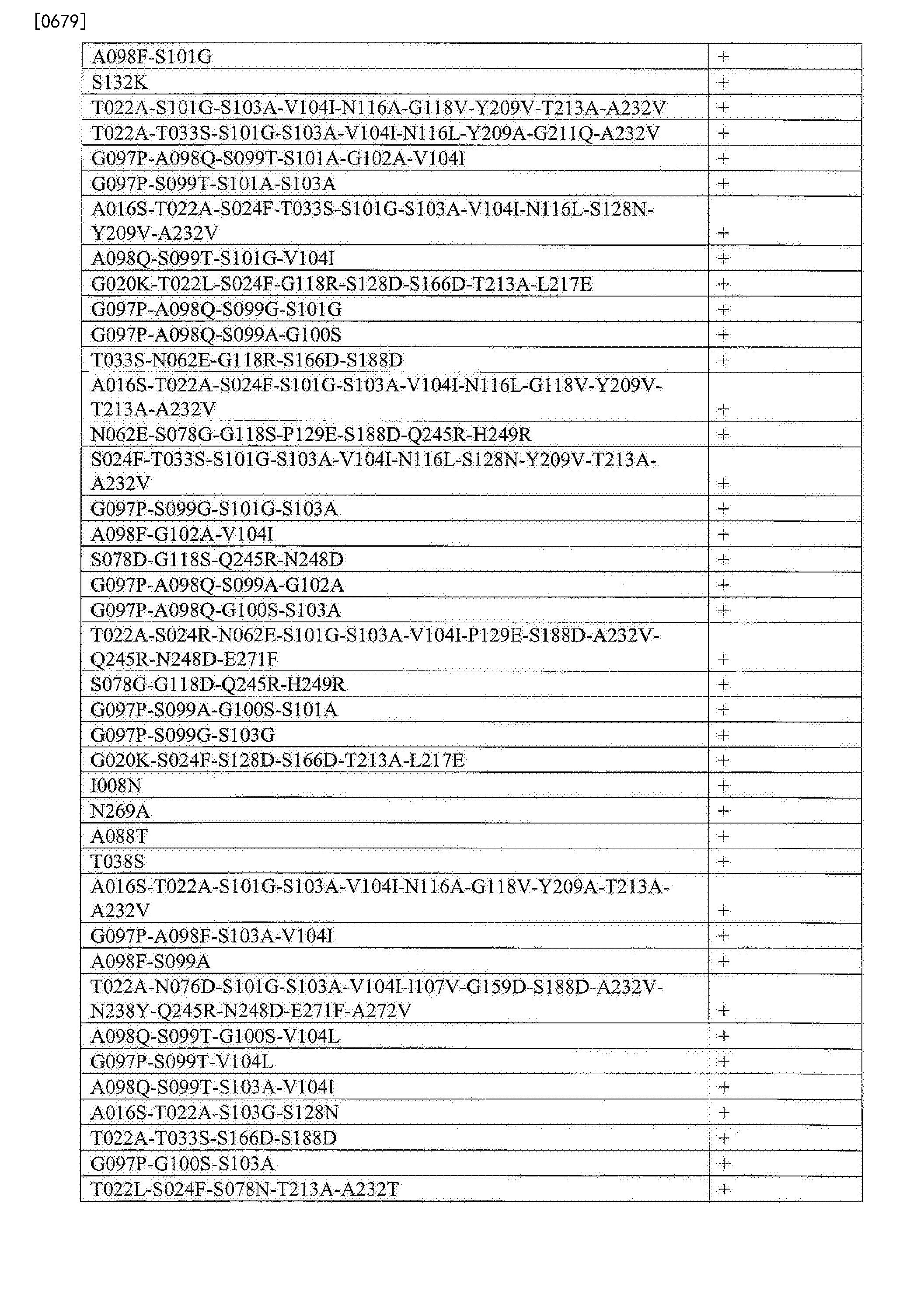 Figure CN103764823BD02811