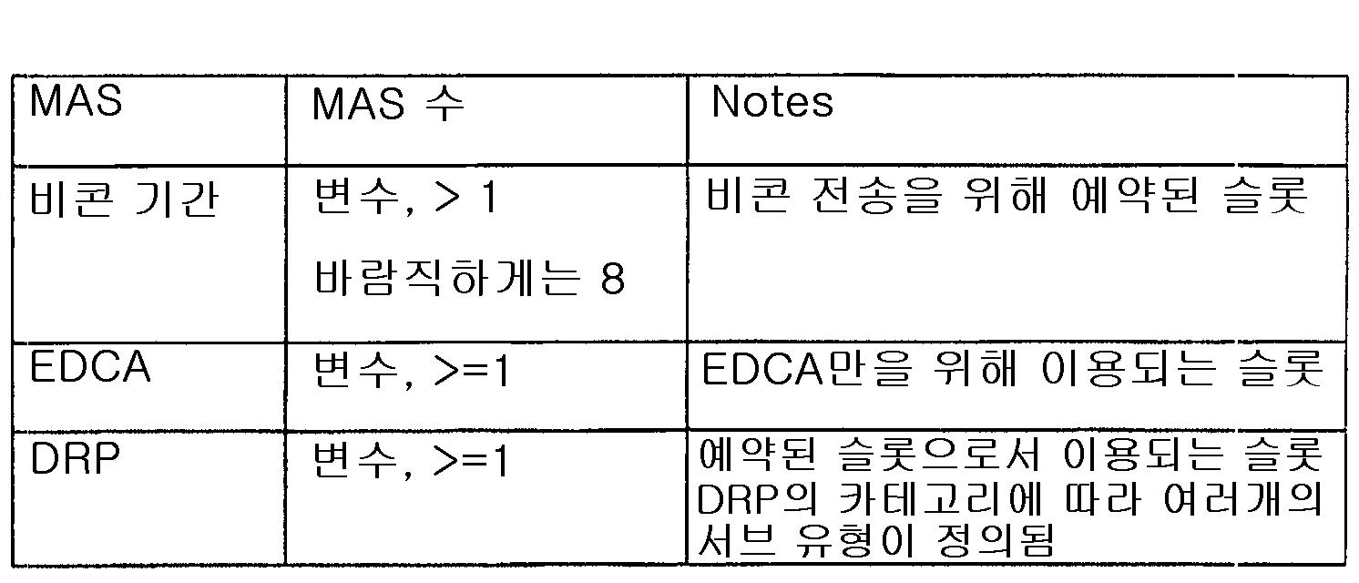 Figure 112006055978048-pct00001