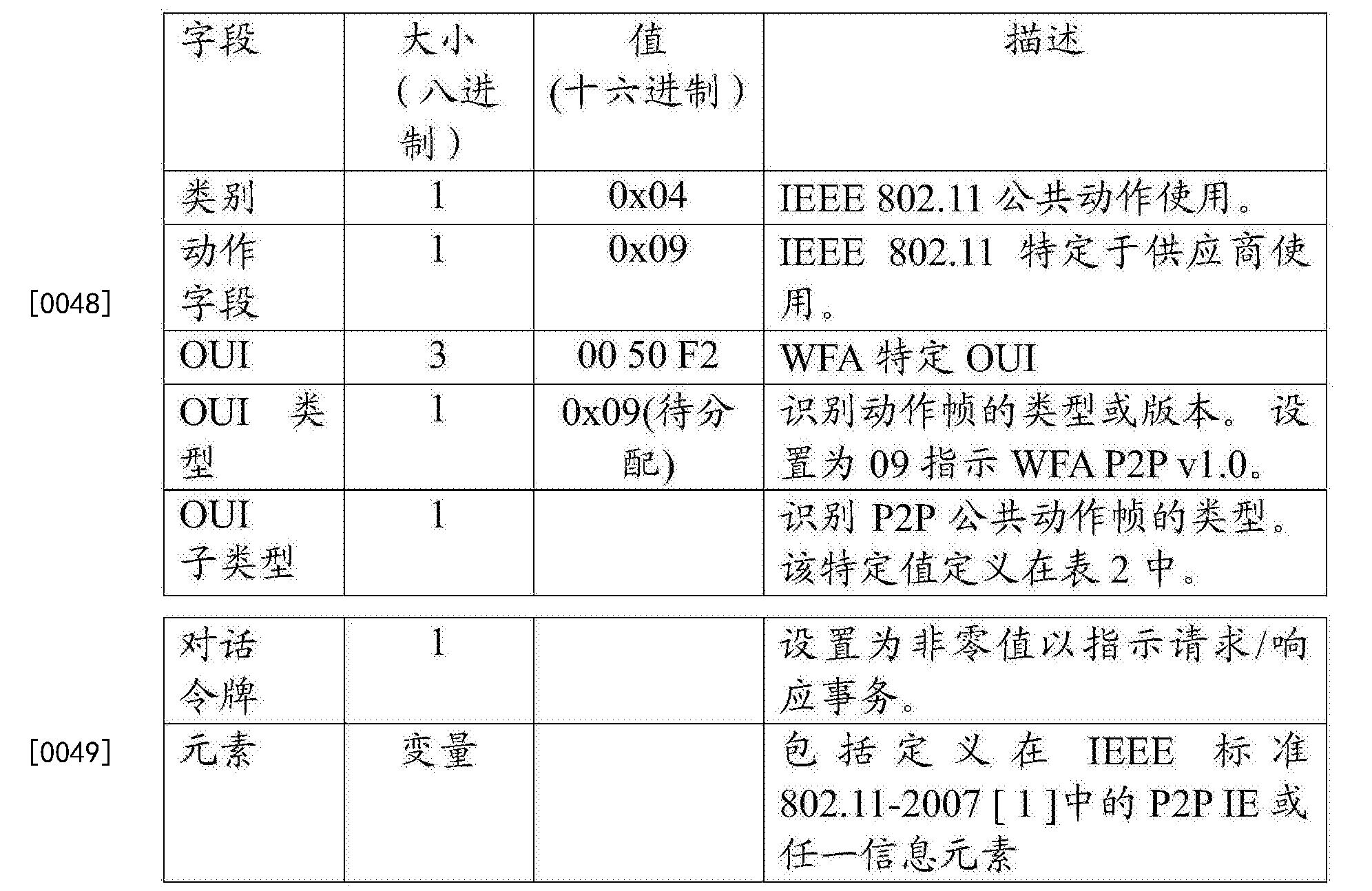 Figure CN103891396BD00081