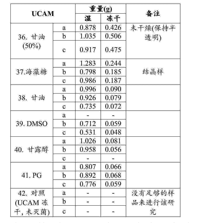 Figure CN103874762AD00501