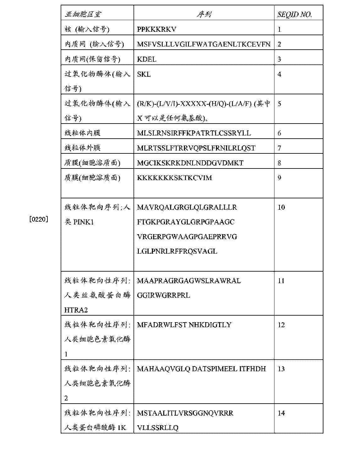Figure CN103168236BD00321