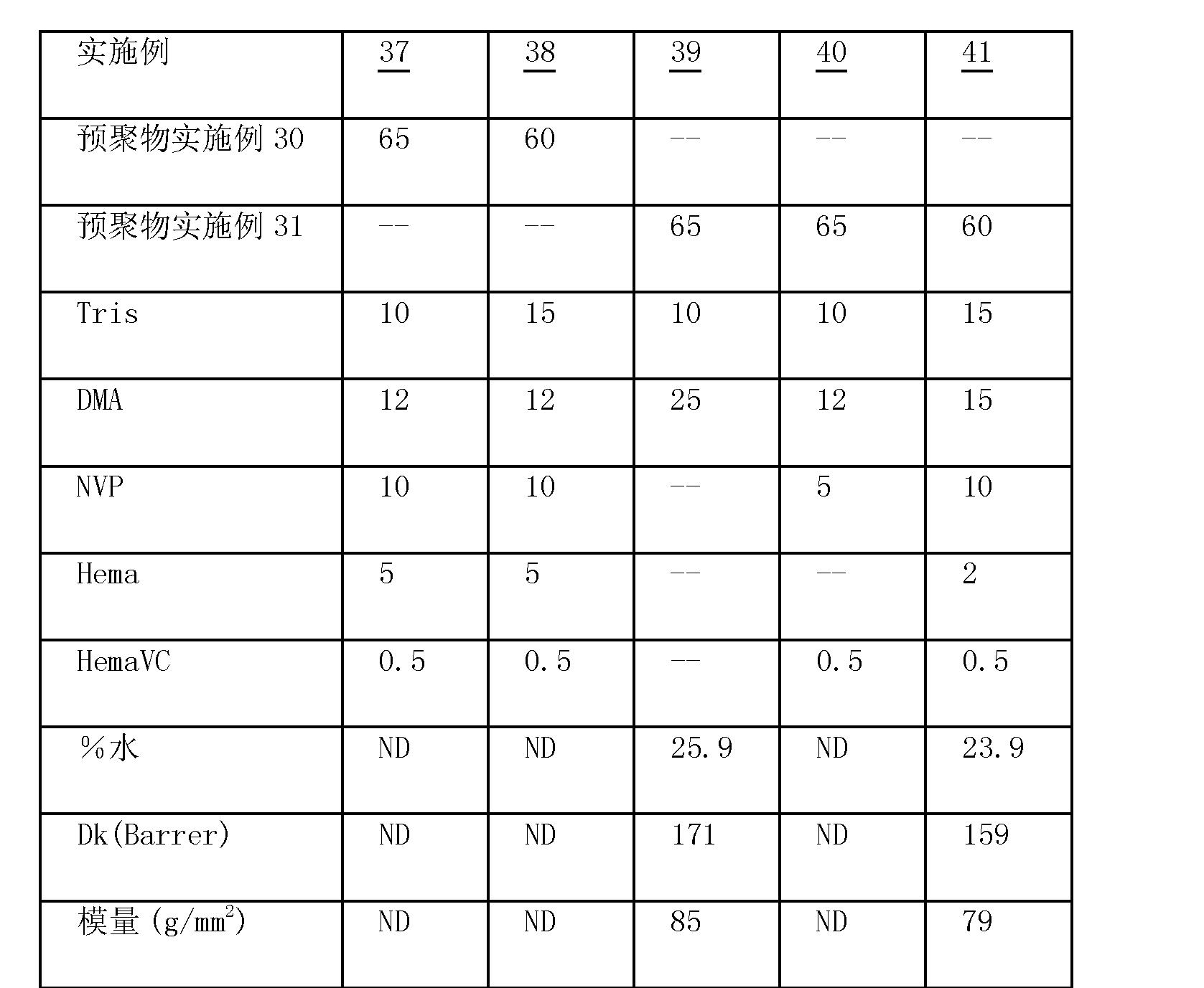 Figure CN101137691BD00202