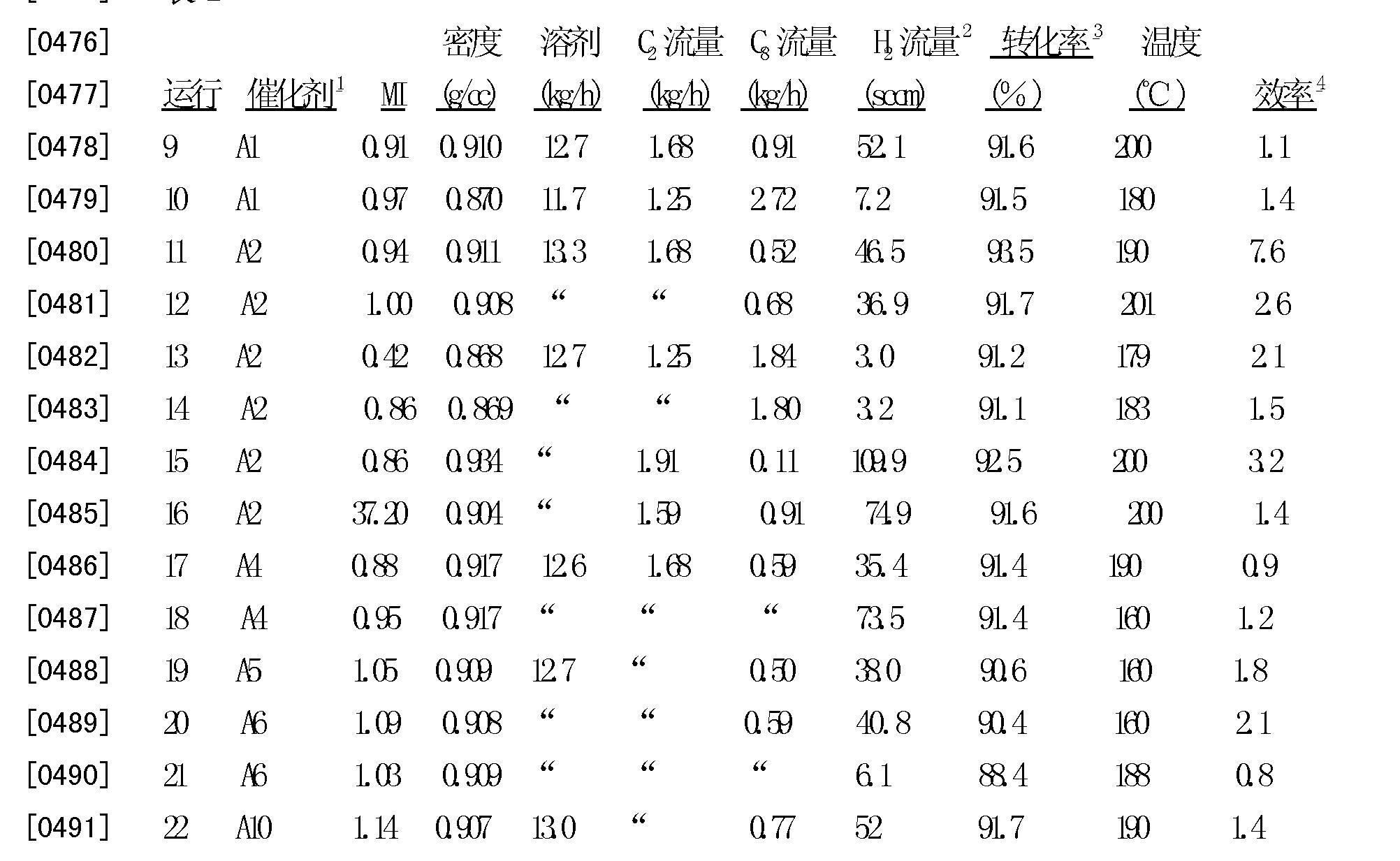 Figure CN101472951BD00441