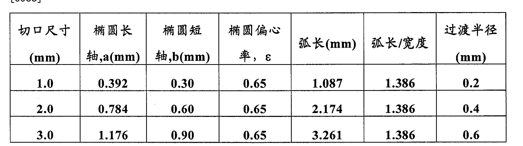 Figure CN101938956BD00053