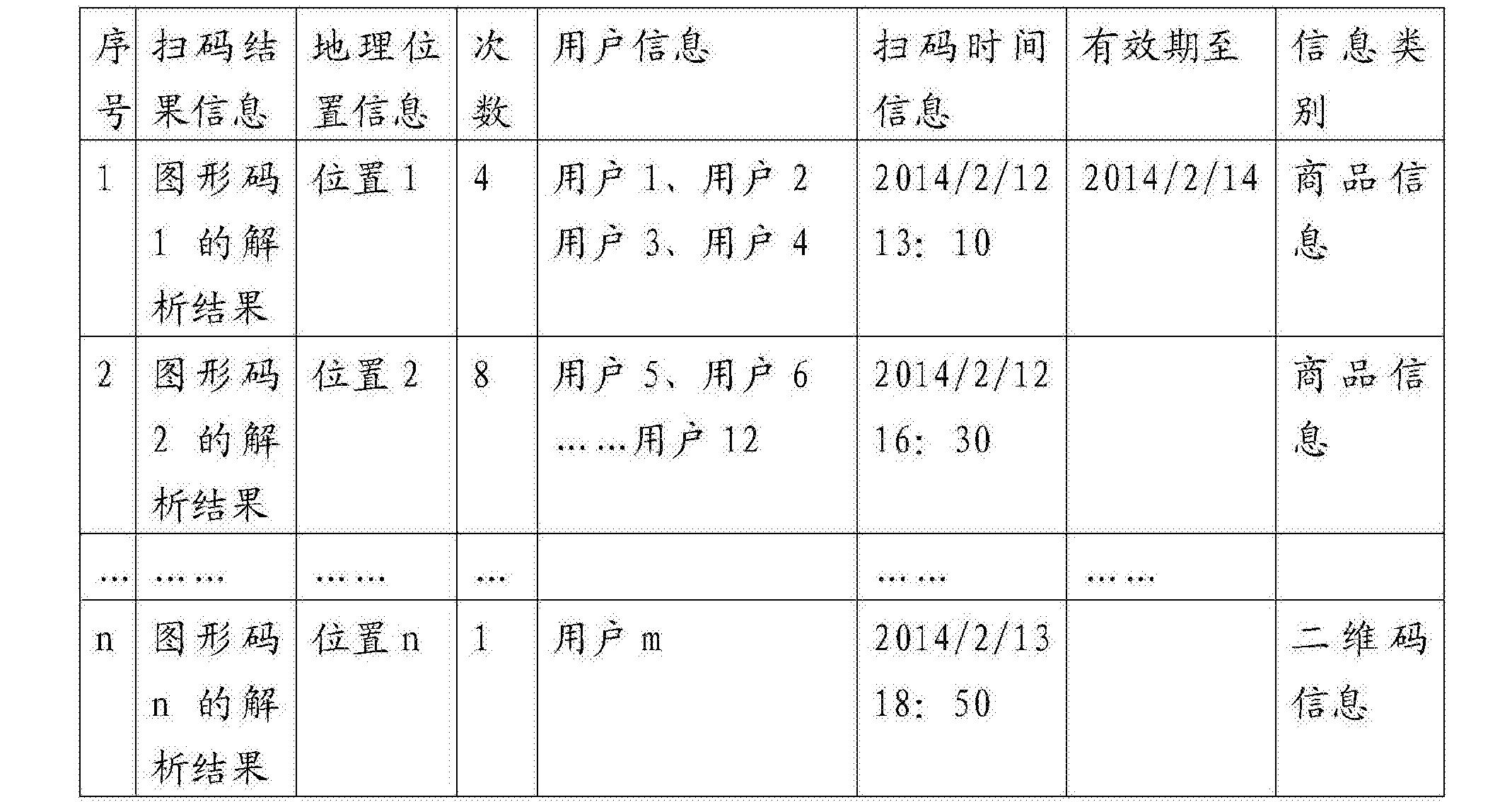 Figure CN104850871BD00151