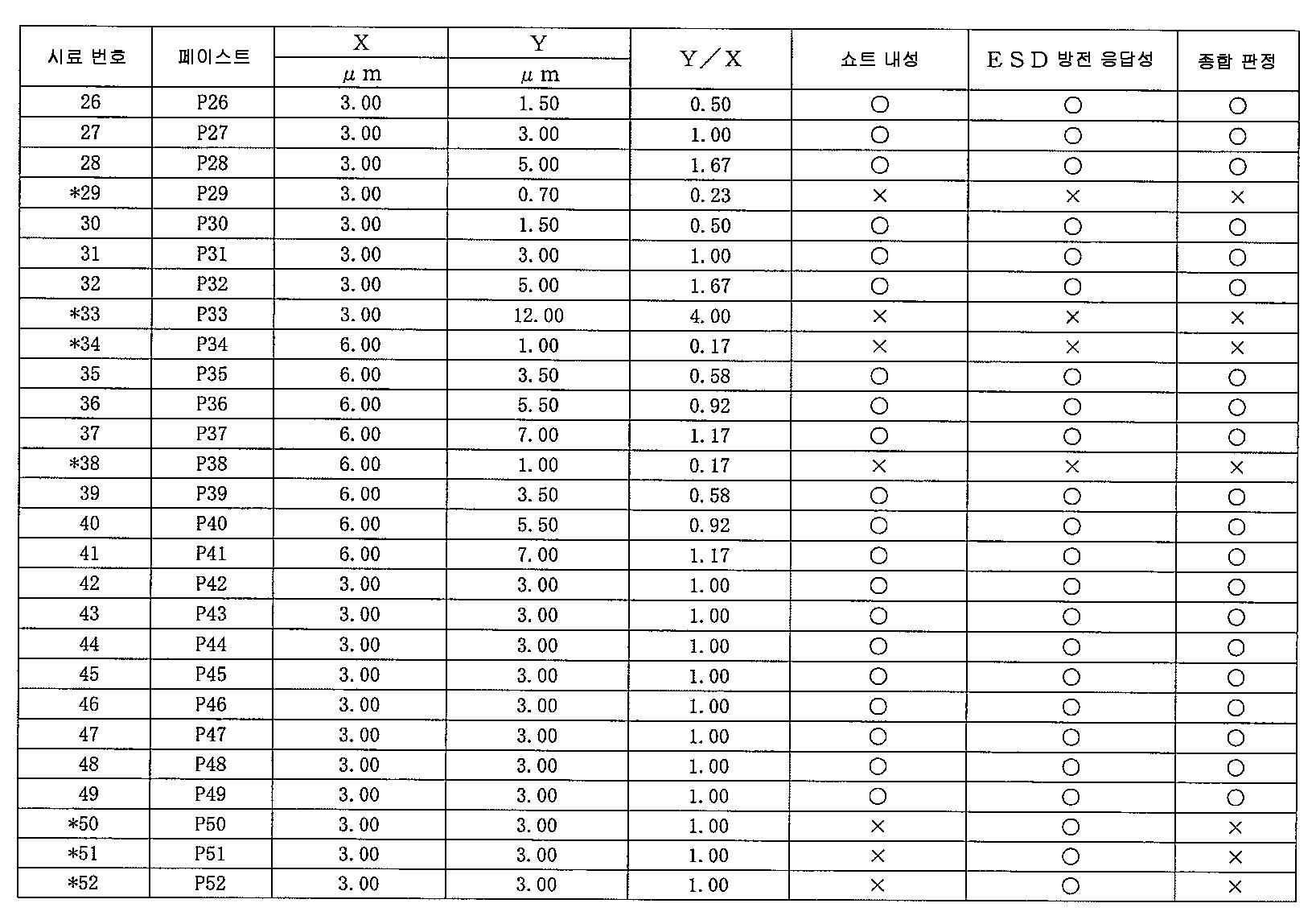 Figure 112012023462790-pct00007
