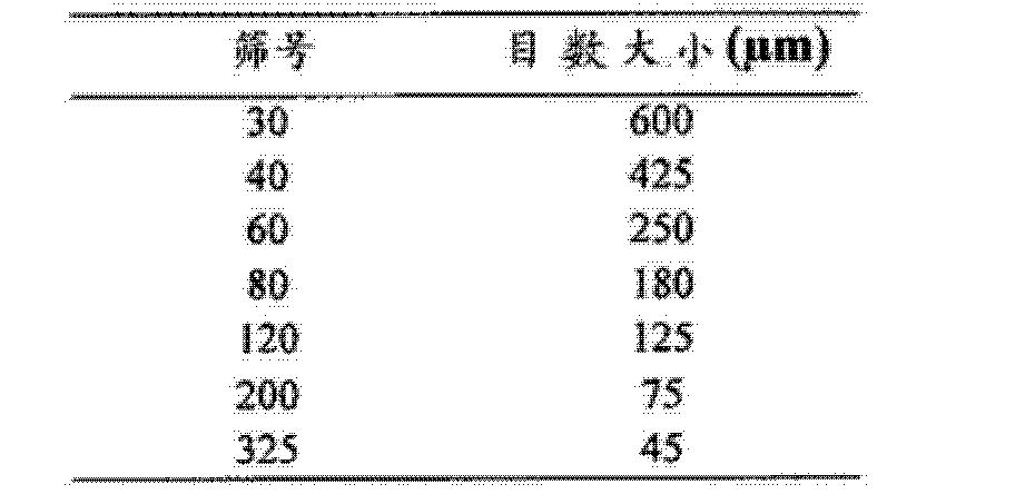 Figure CN102743355BD01671