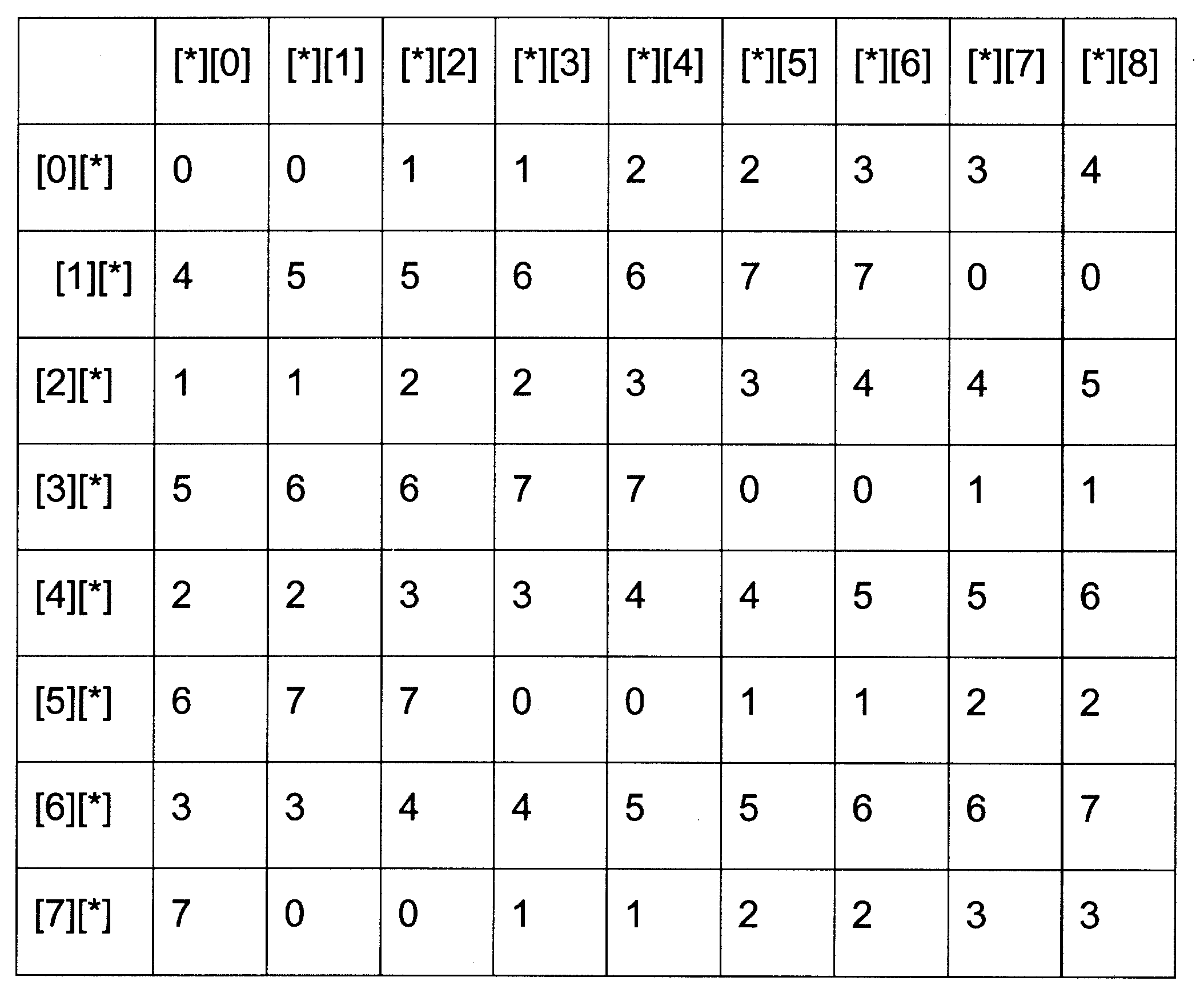 Figure 112007087380513-PCT00003