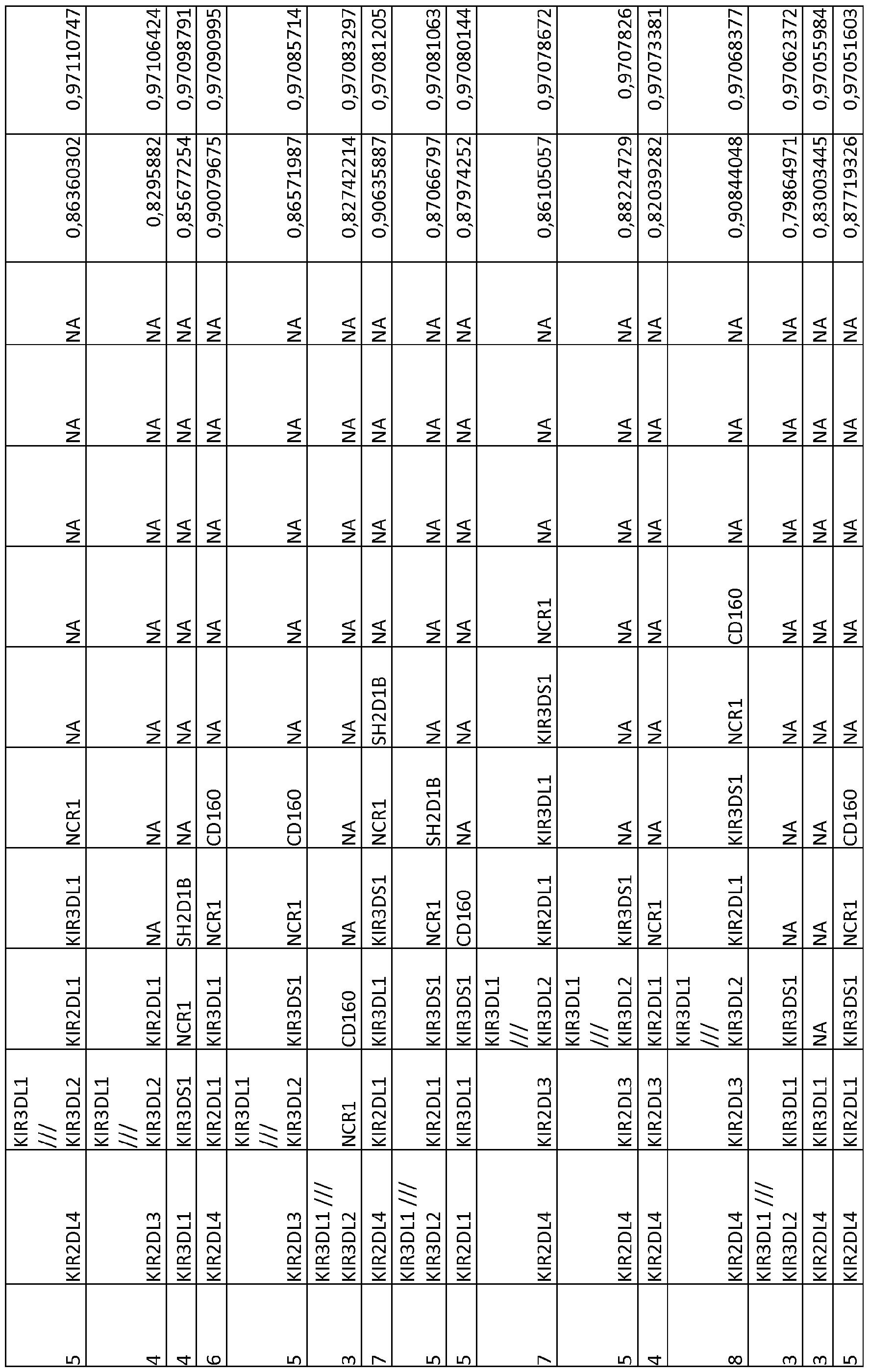 Figure imgf000230_0001