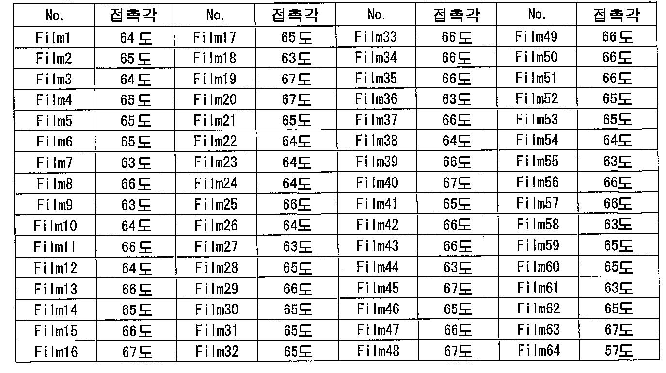 Figure pat00020