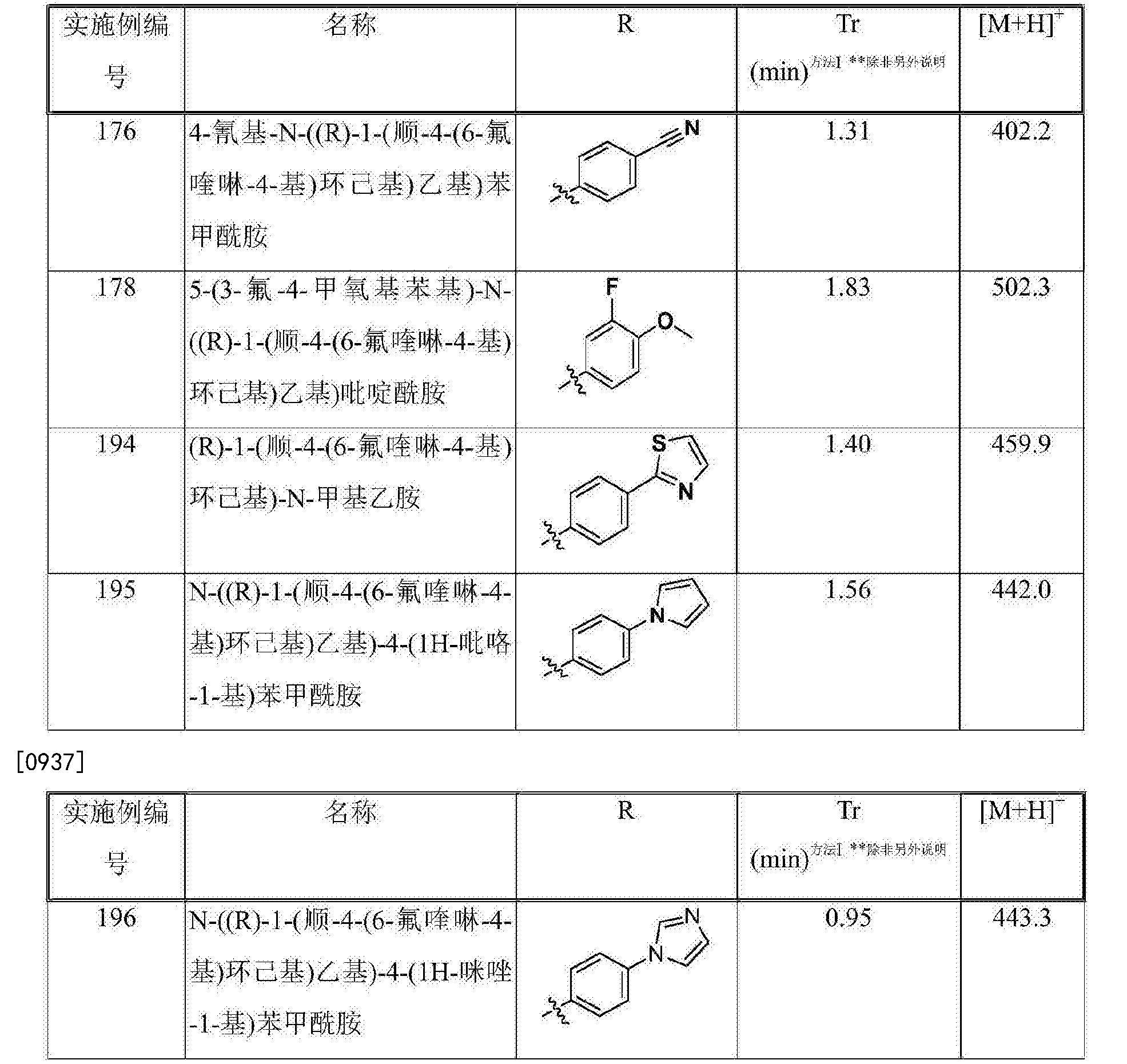 Figure CN106999450AD01082