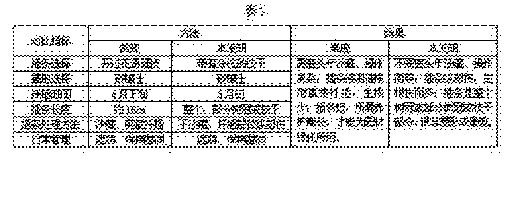 Figure CN104025893AD00051
