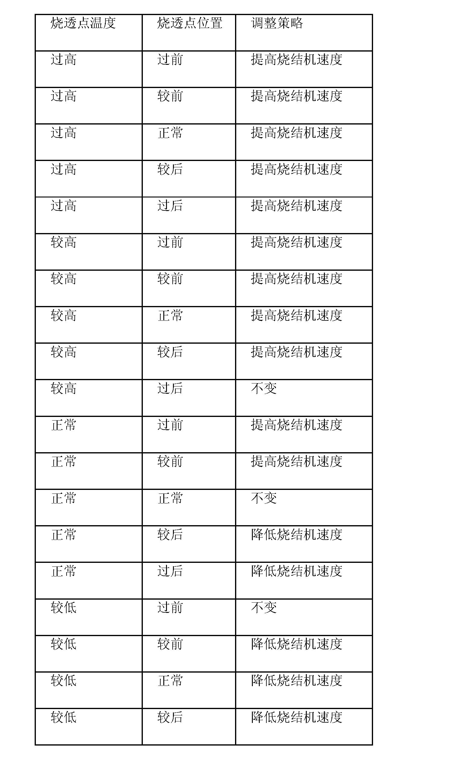 Figure CN101963456BD00071