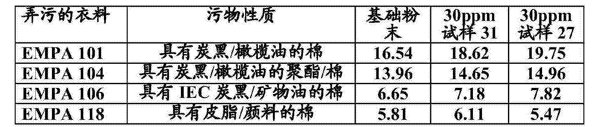 Figure CN106574018AD00512