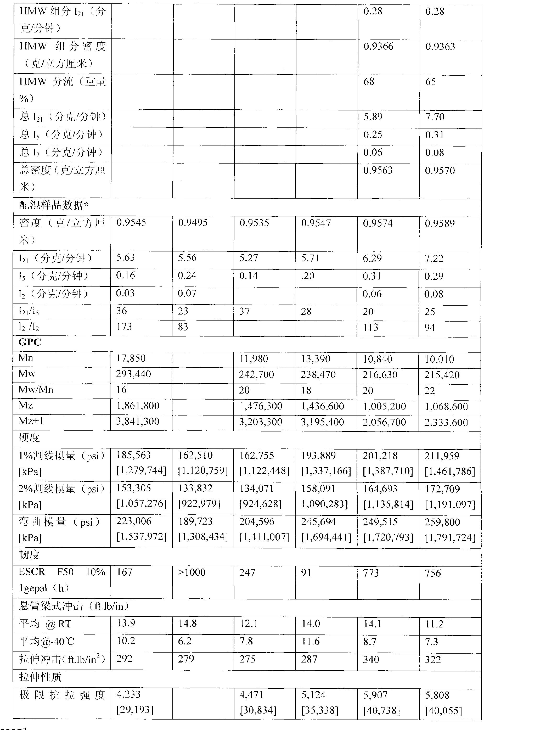 Figure CN101443405BD00251