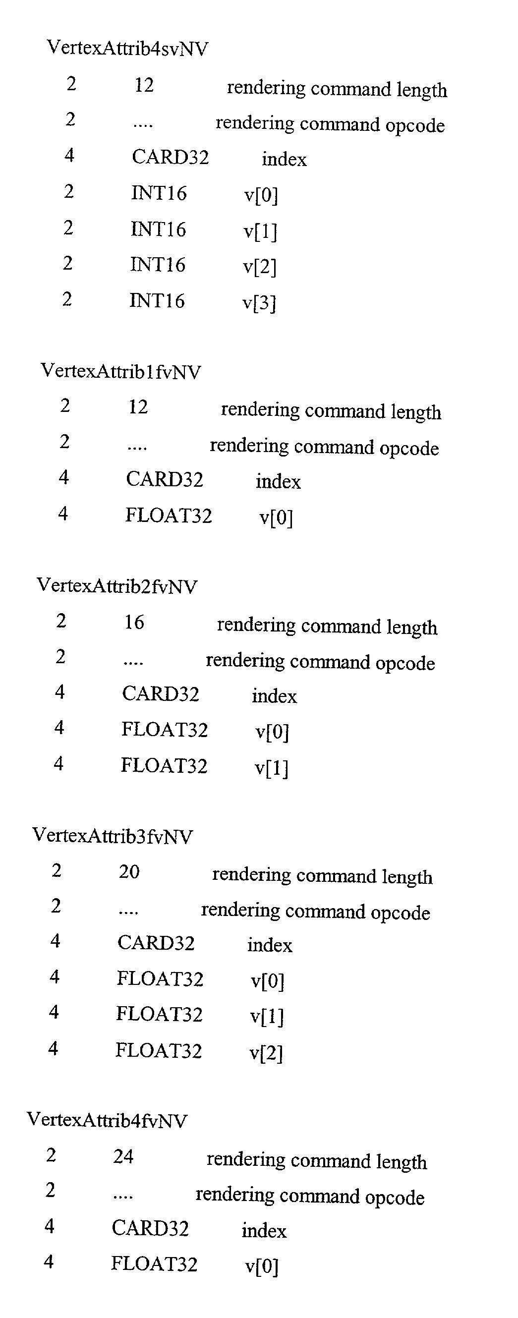 Figure US20030009748A1-20030109-P00004