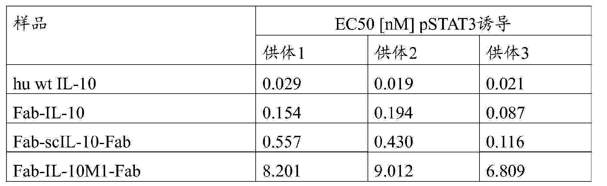 Figure CN104540848AD00474