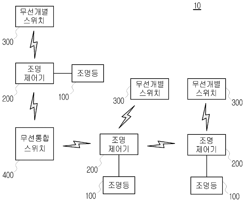 Figure R1020070076448