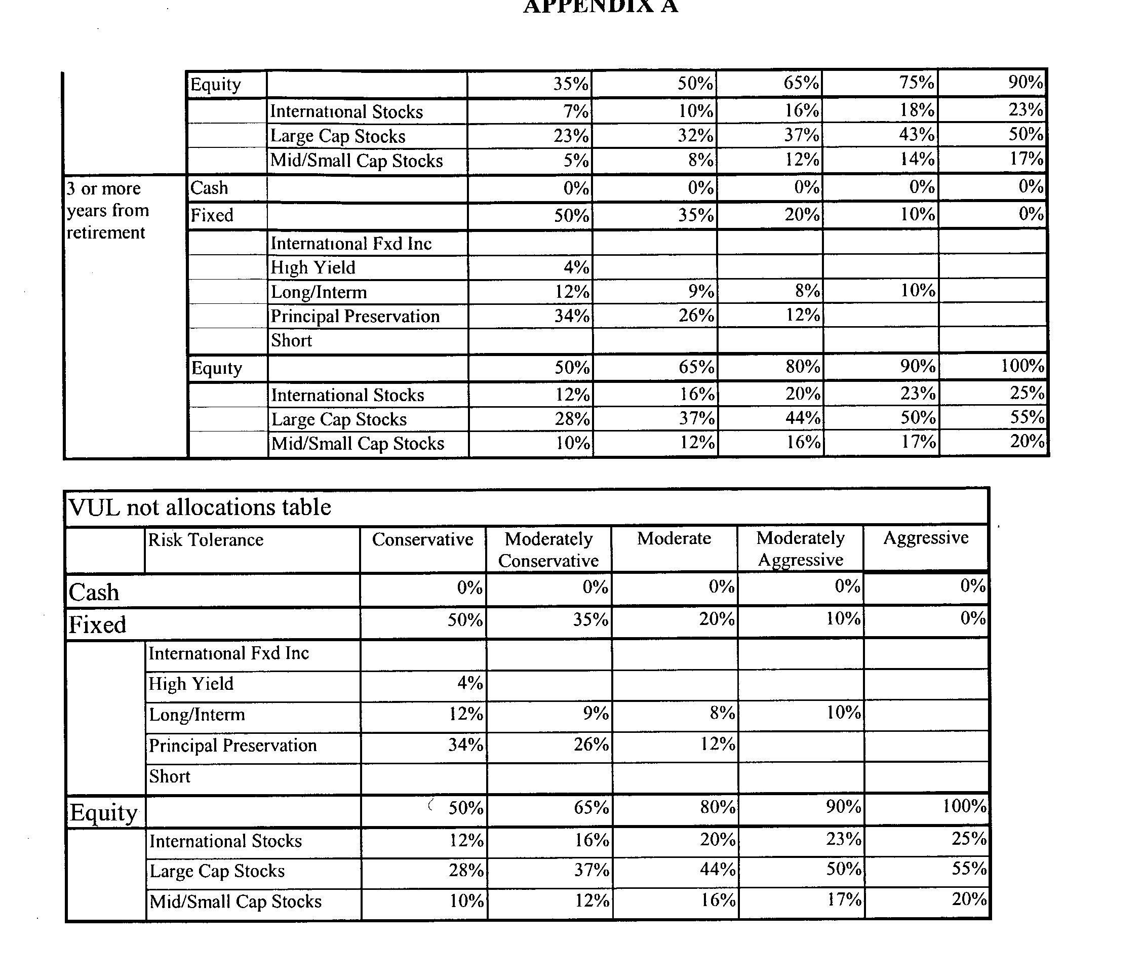 Figure US20030028466A1-20030206-P00027