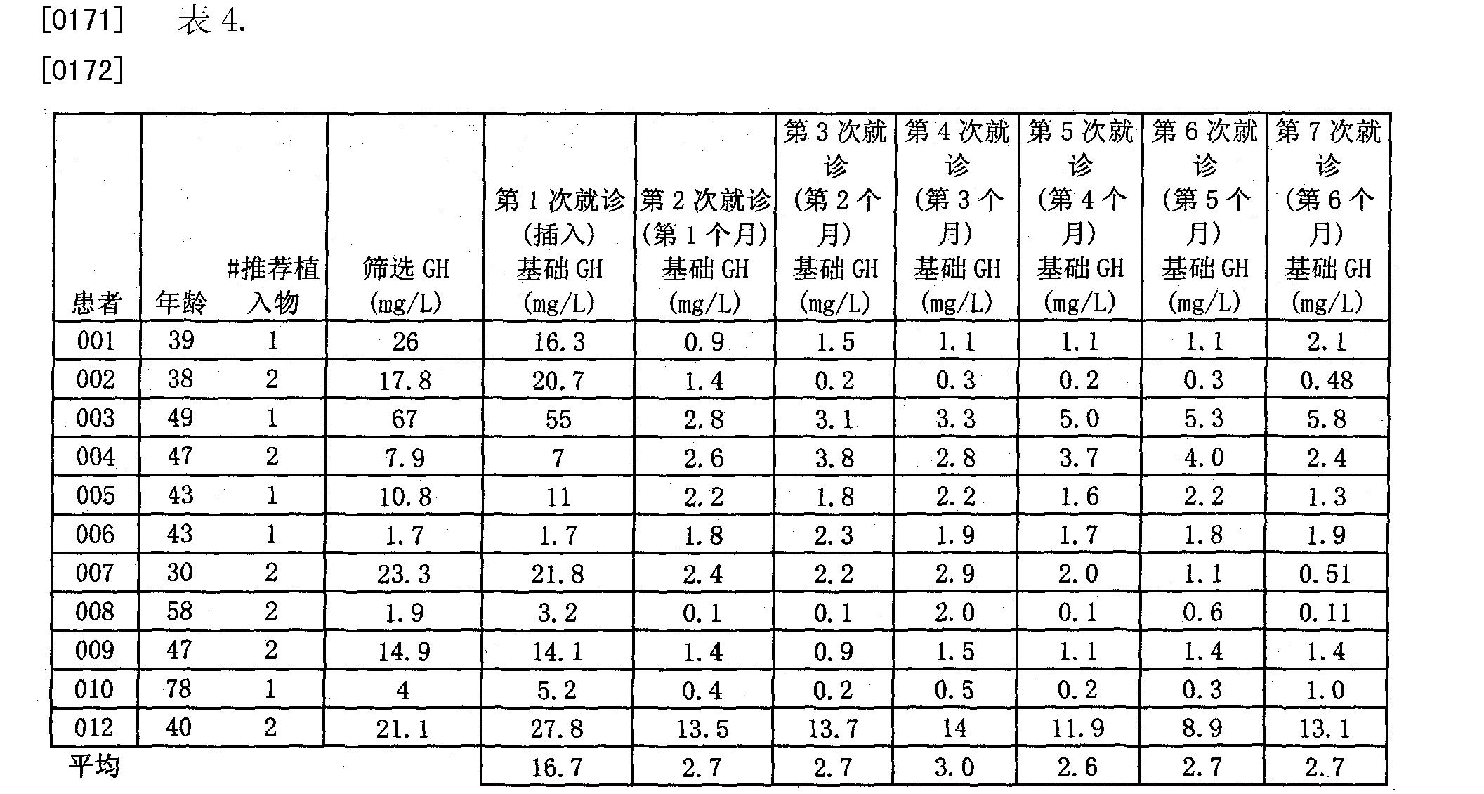 Figure CN102231977AD00221