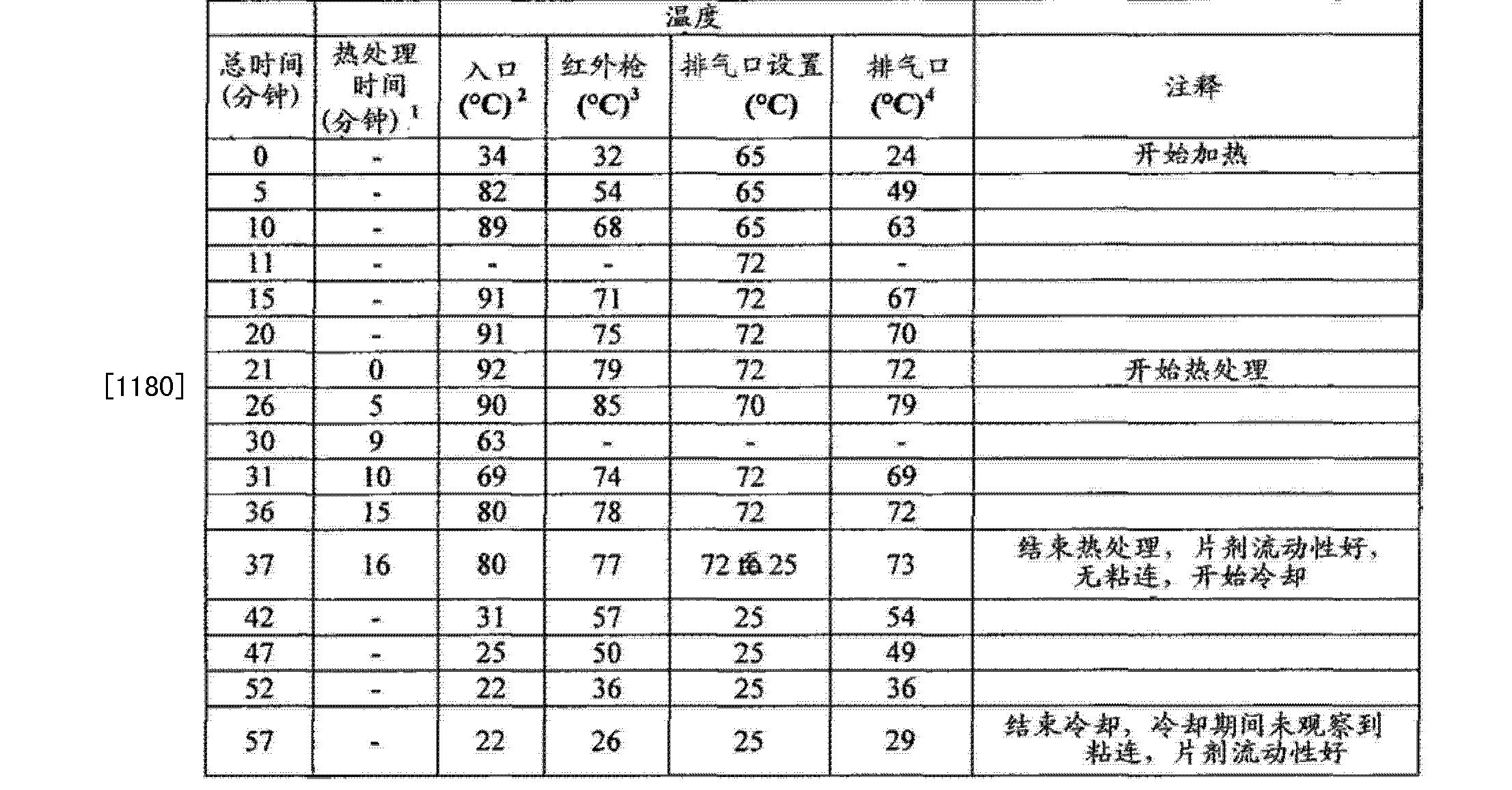 Figure CN102657630BD01091