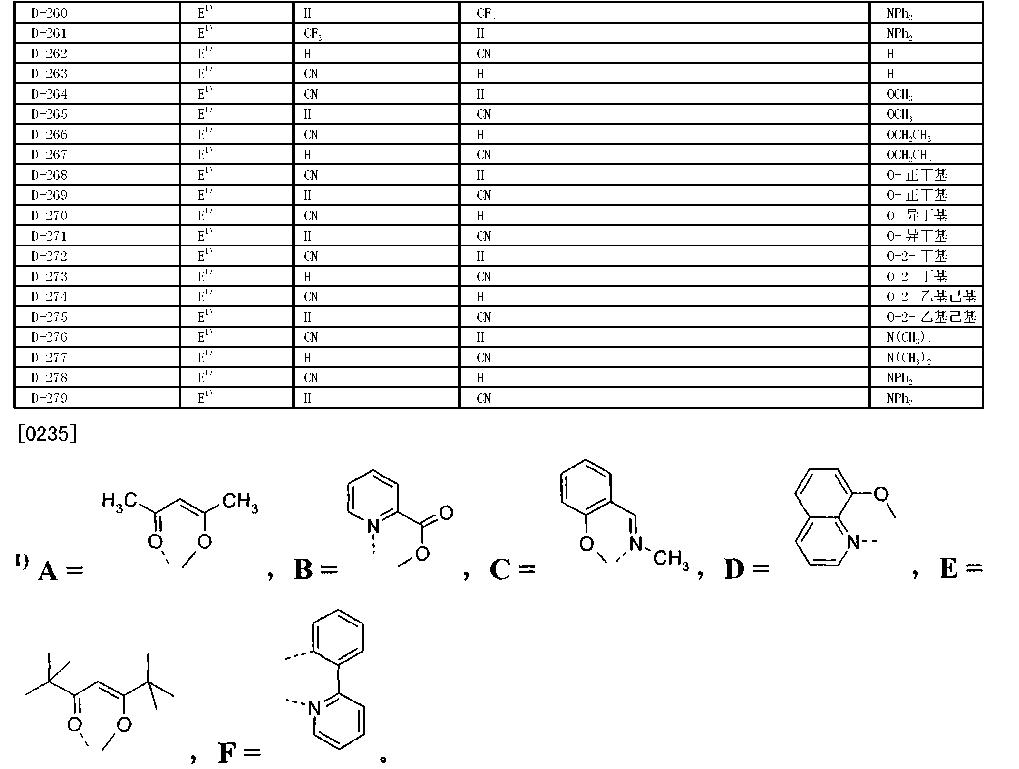 Figure CN101848882BD00471