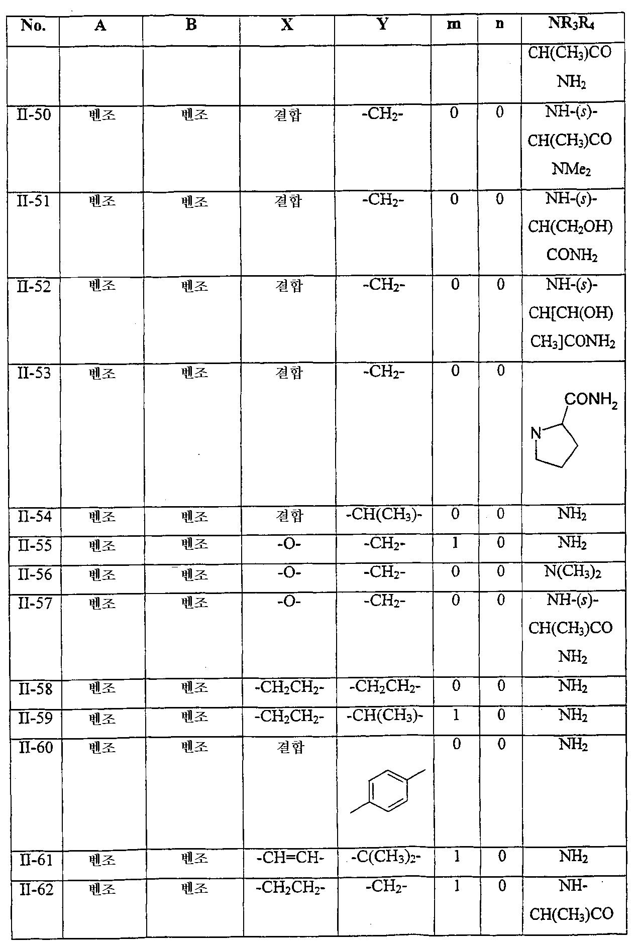 Figure 112002037774251-pct00043