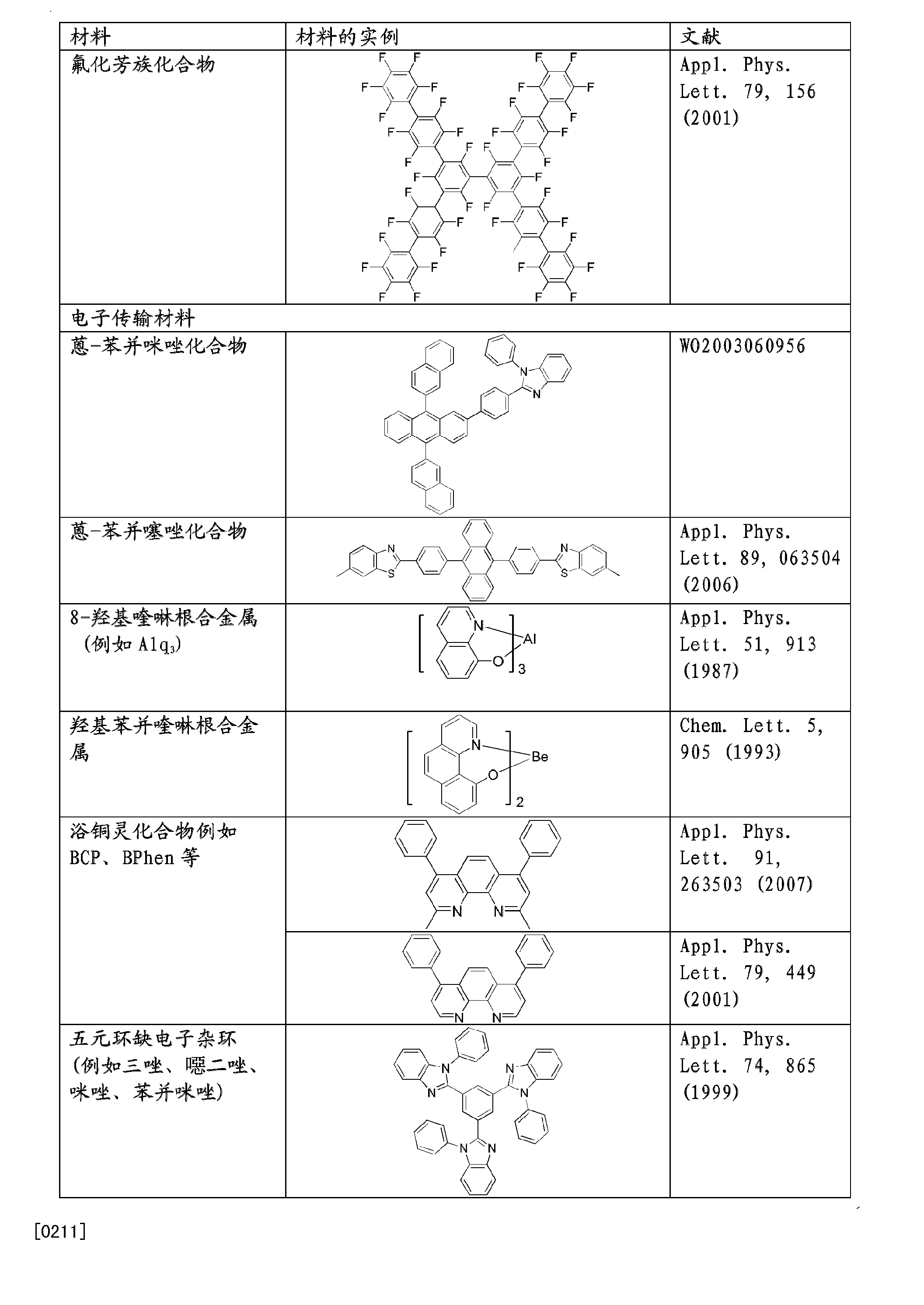Figure CN102459505BD00671