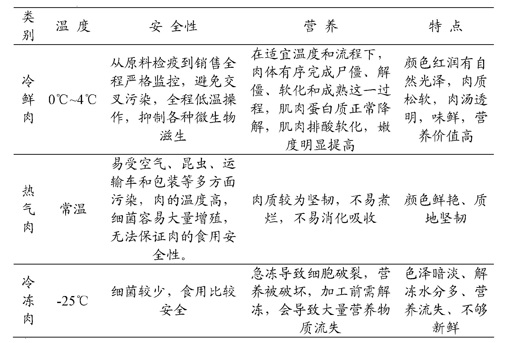 Figure CN102090658BD00051