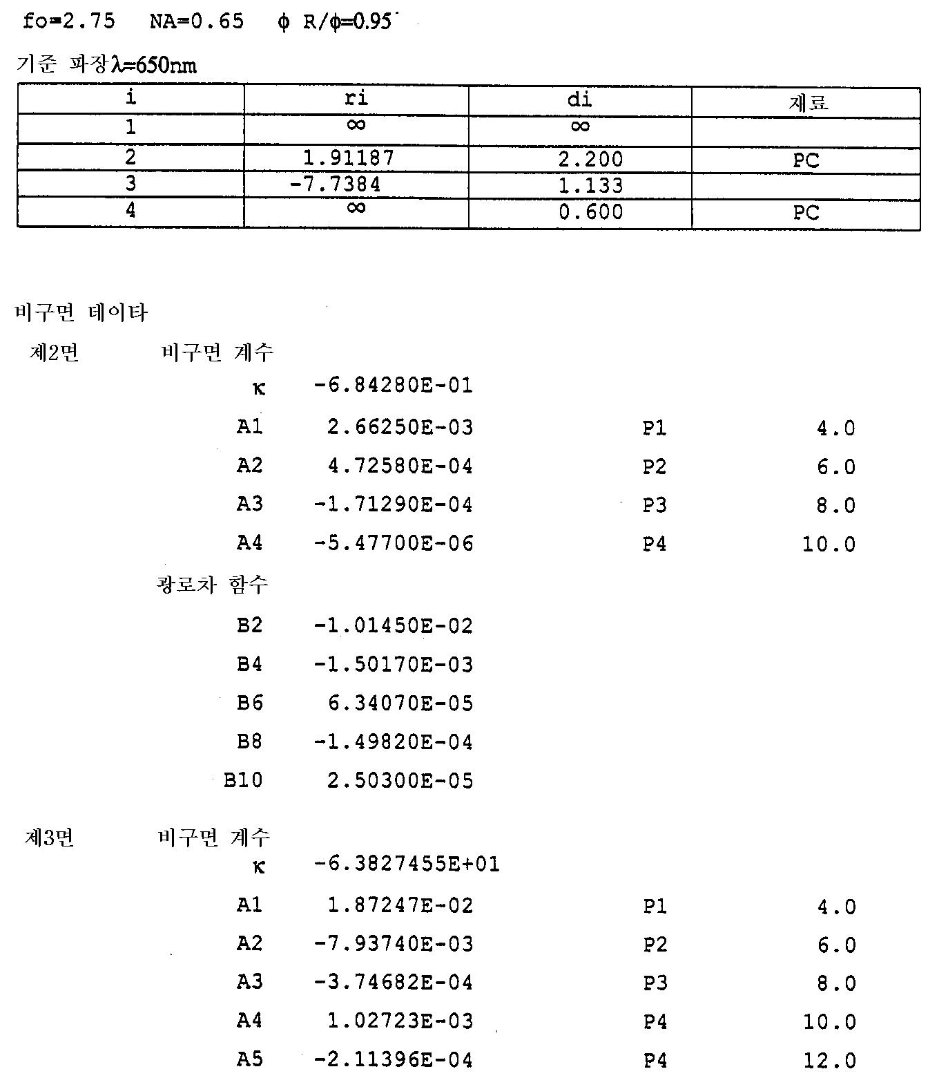 Figure 112000024108829-pat00017