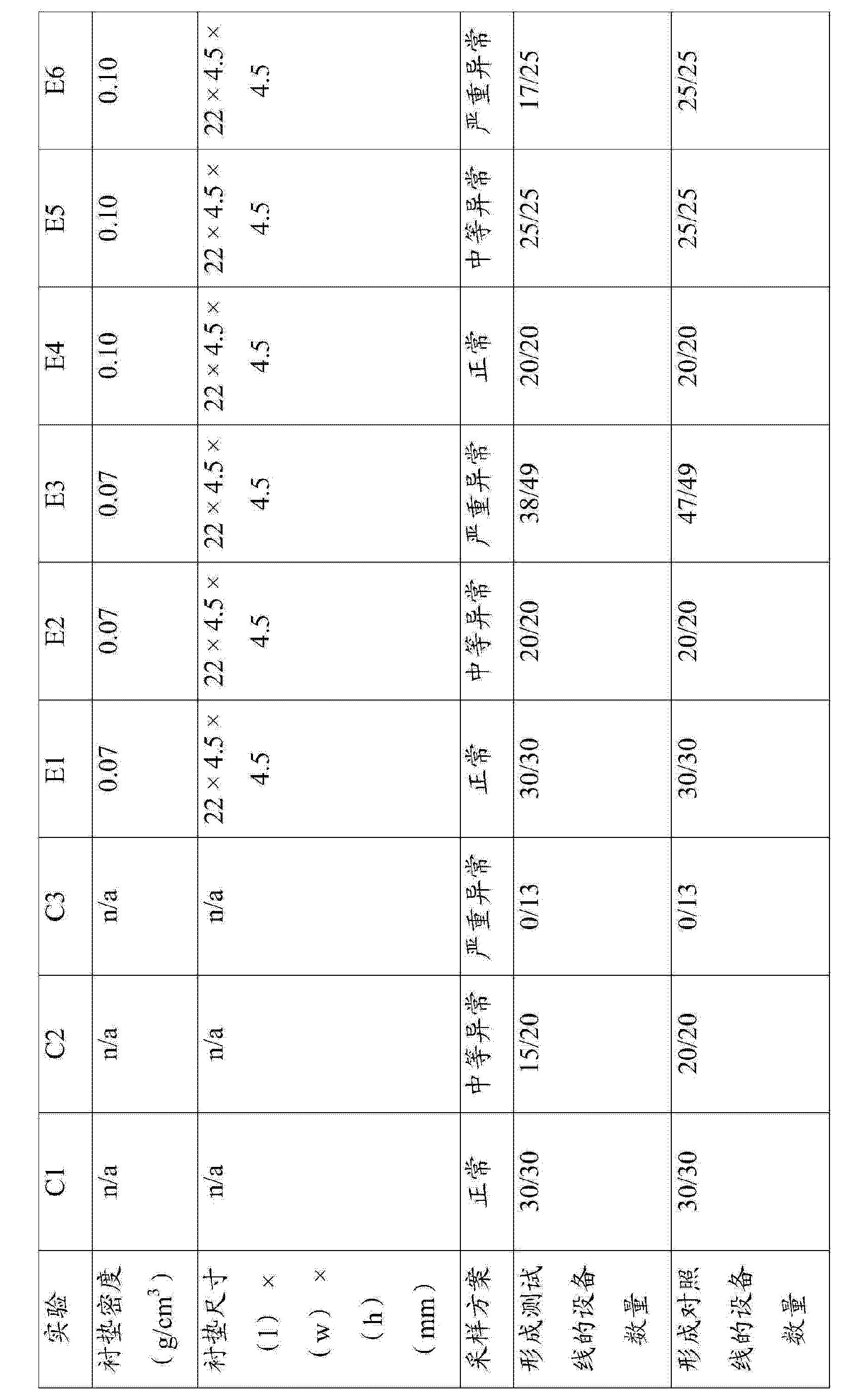 Figure CN203479805UD00181