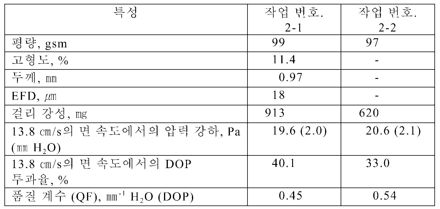 Figure 112009005949022-pct00006