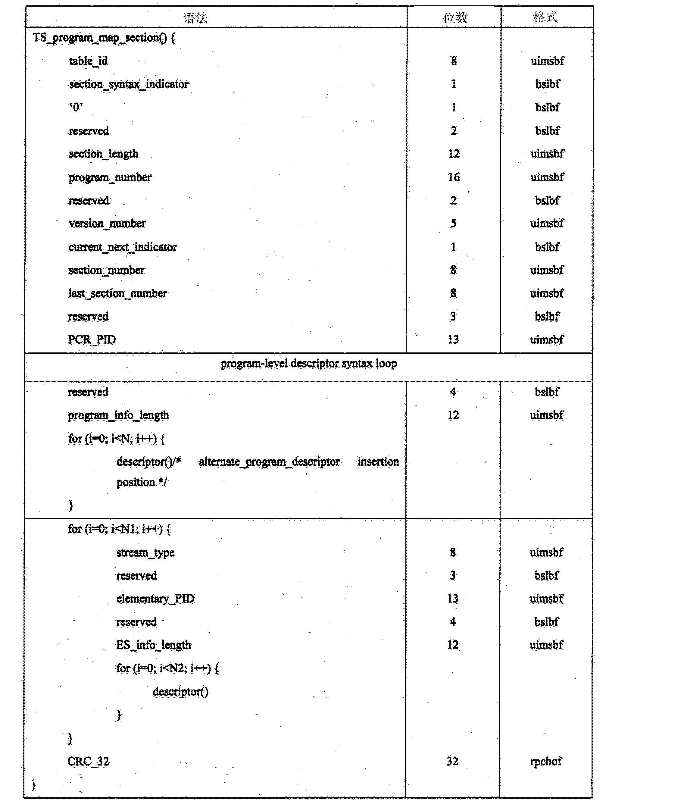 Figure CN103843266AD00131