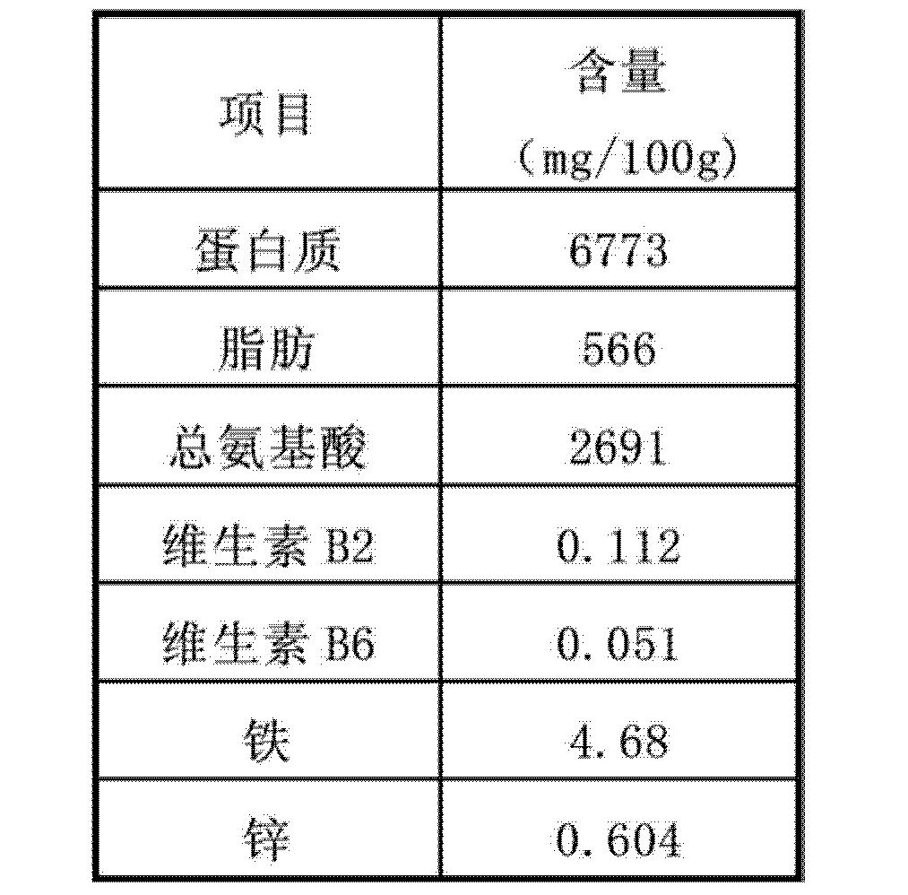 Figure CN103070387BD00241