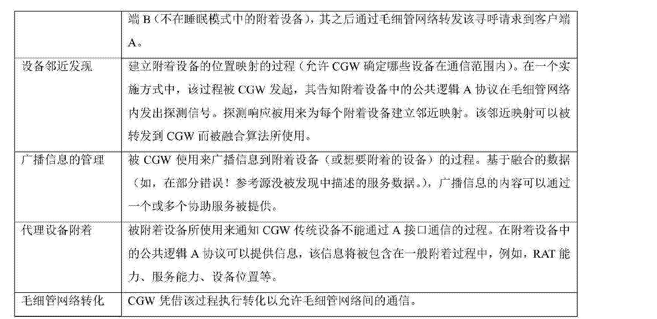 Figure CN105681180AD00121